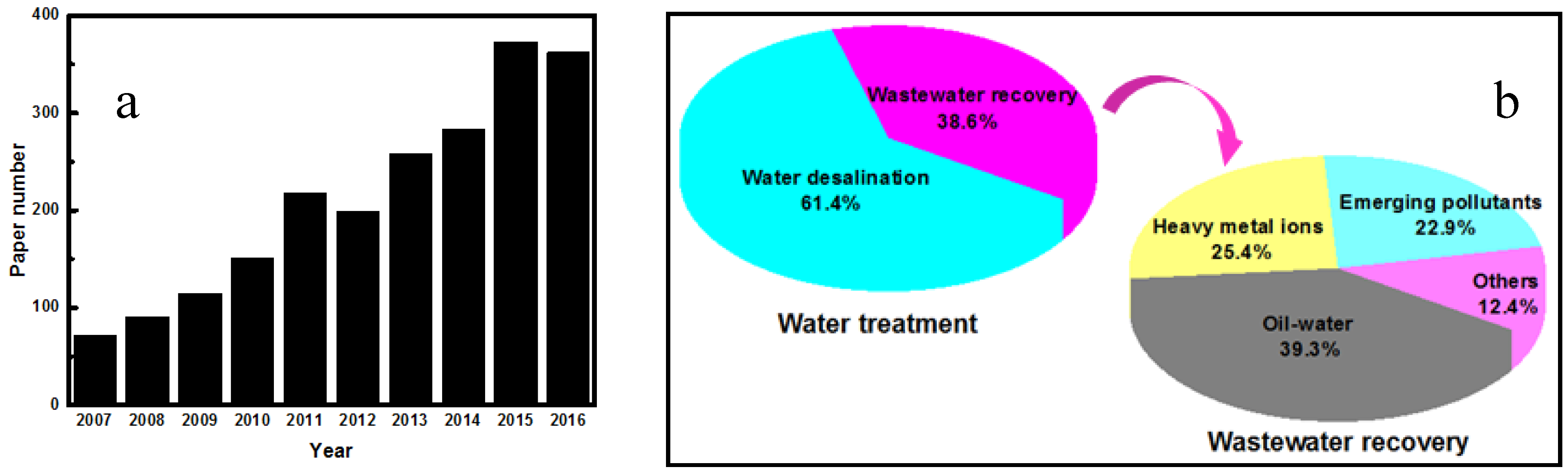 desalination research paper