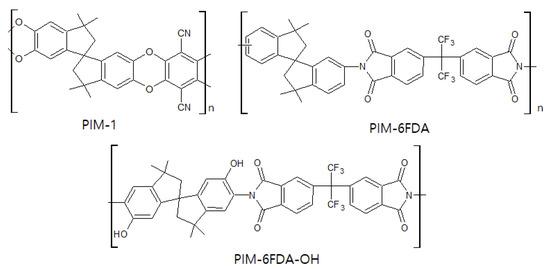 Membranes 11 00482 g012 550
