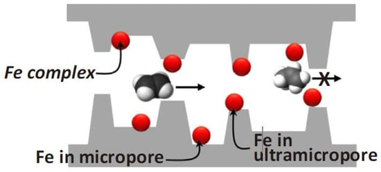 Membranes 11 00482 g016 550