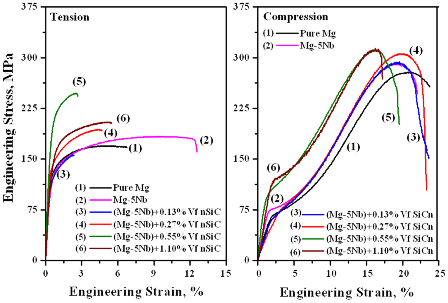 Metals Free Full Text Microstructure And Mechanical