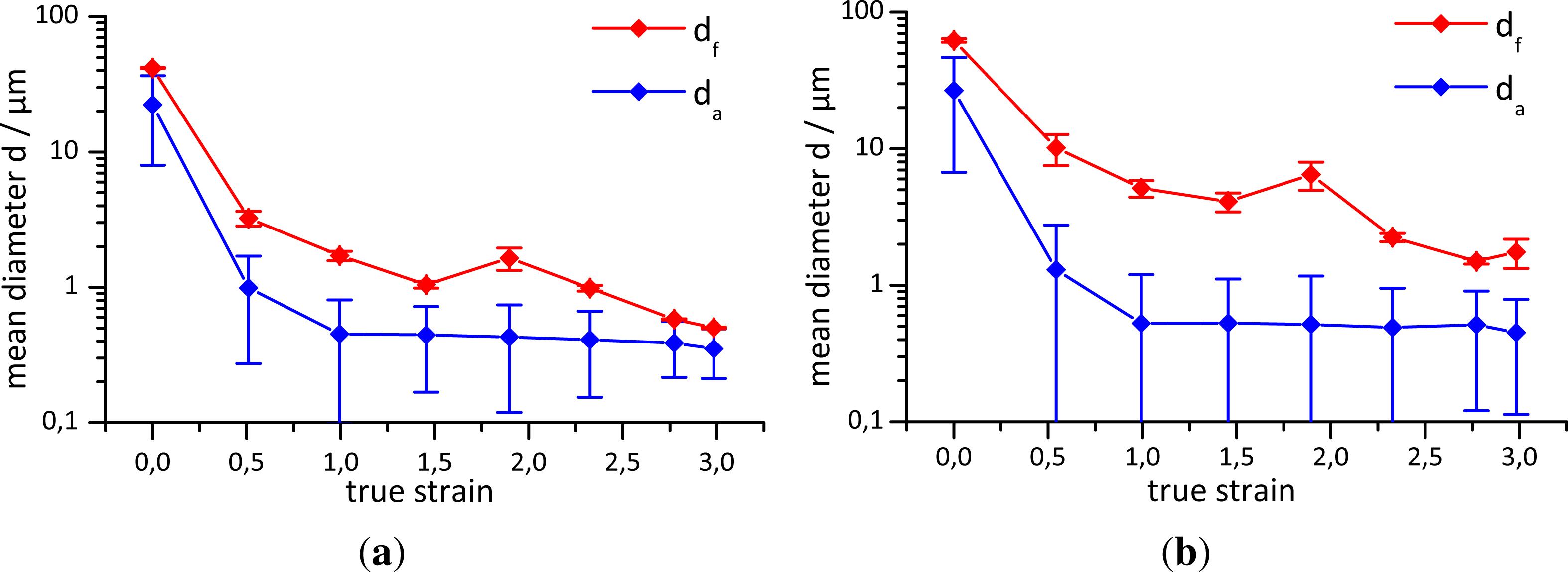 room temperature magnesium Evaluate magnesium deficiency  room temperature 14 days refrigerated 14 days frozen  magnesium, rbc: 26746-8: 080283: magnesium, rbc: mg/dl.
