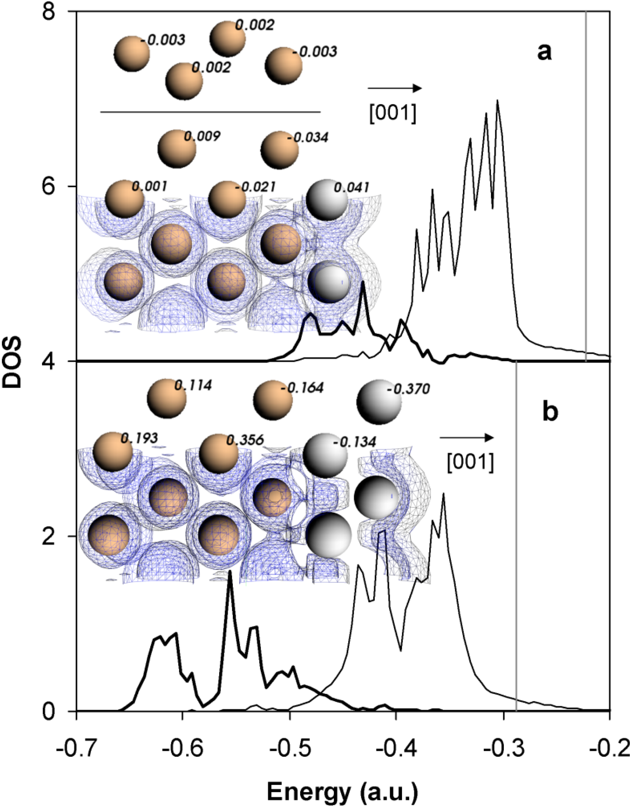 Metals | Free Full-Text | Surface Growth and Diffusion Energetics of