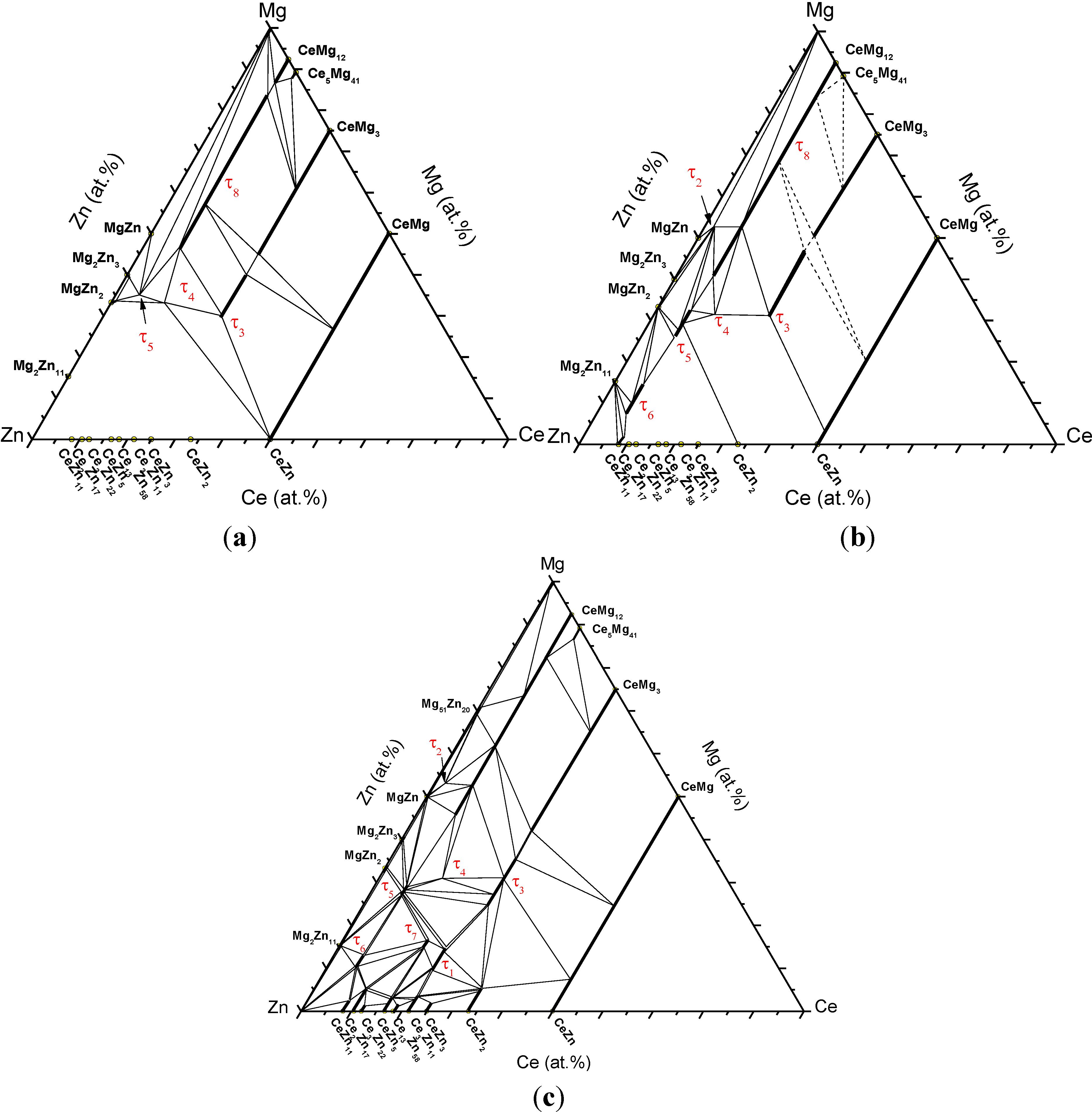 Wiring Diagram 1978 Mgb