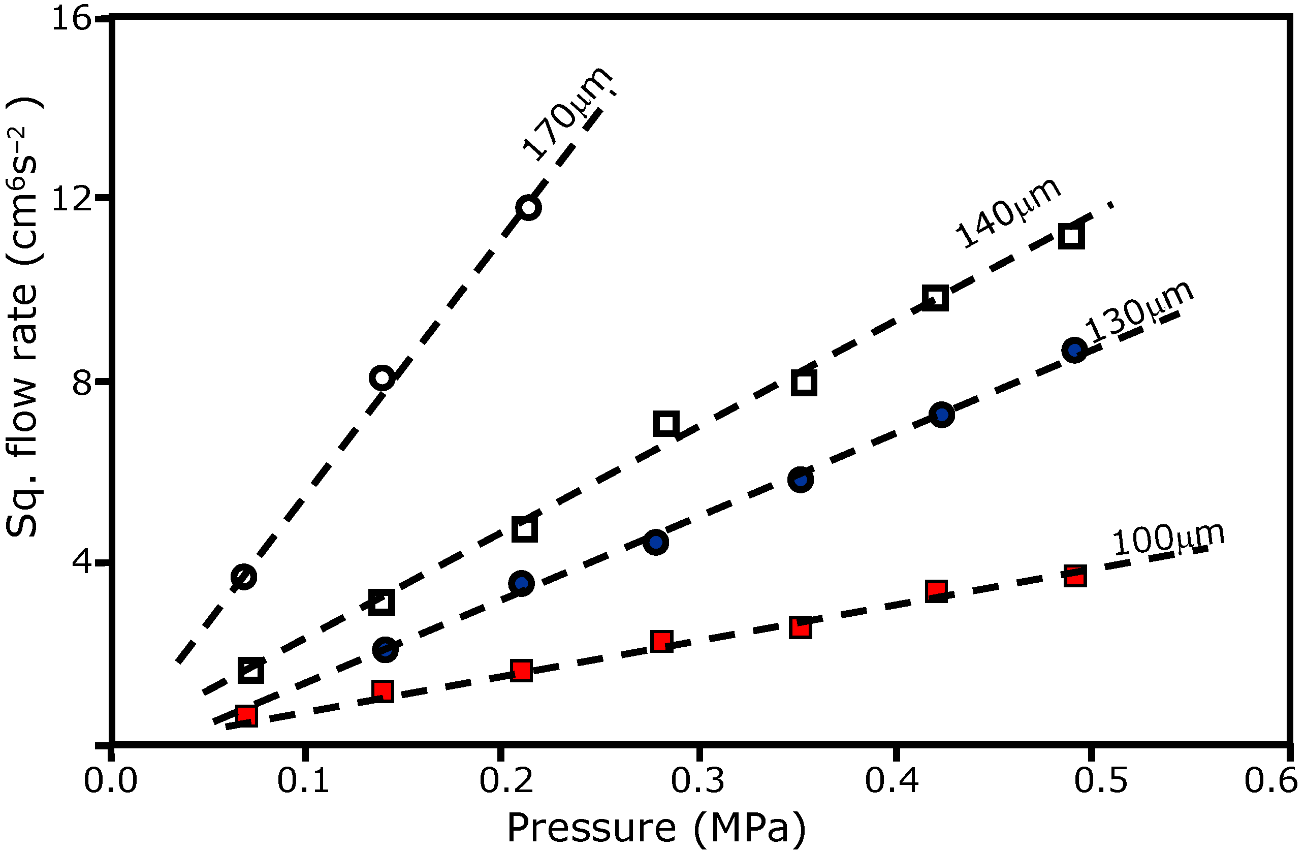 Metals Free Full Text On The Stability Of The Melt Jet