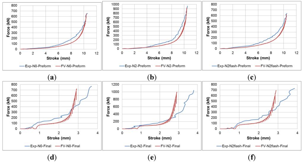 aluminum alloys structure and properties mondolfo pdf