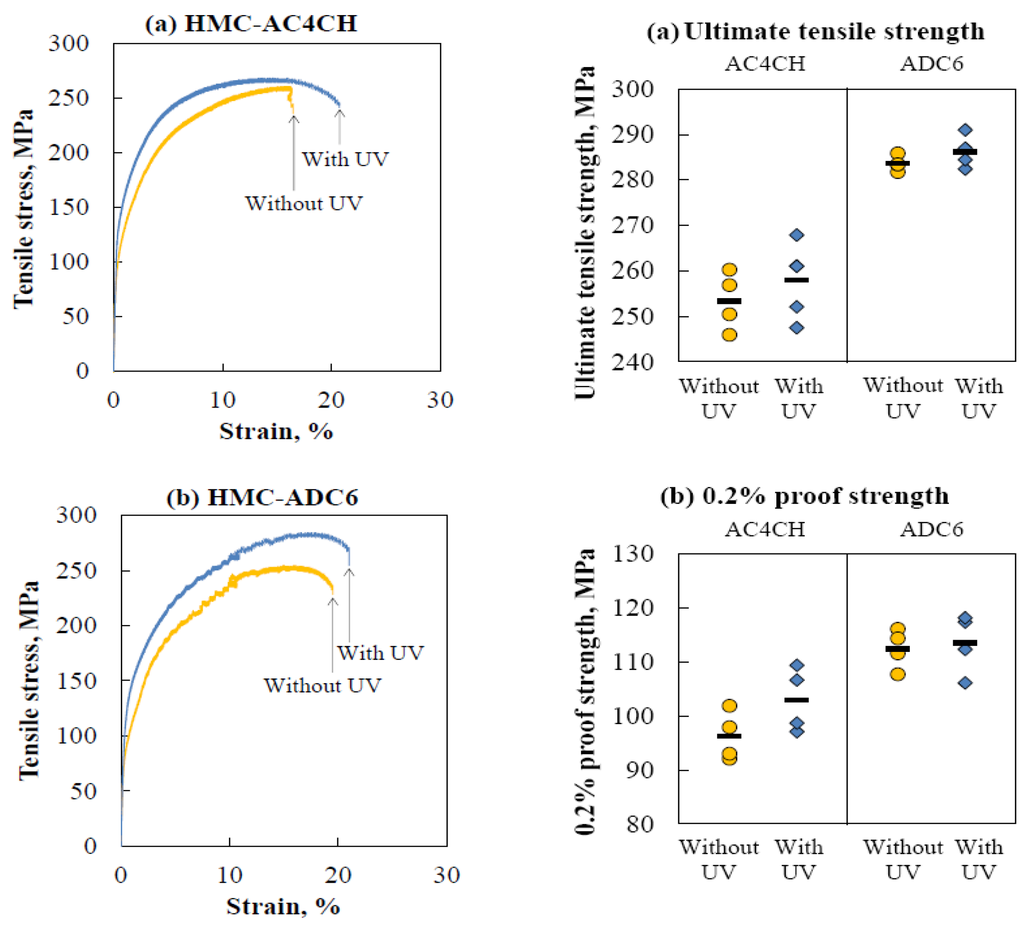 analysis of silver in an alloy Quantitative analysis of hg, ag, sn, cu, zn and trace  an  examination of the bottom of the gold alloy surface of the bridge revealed.
