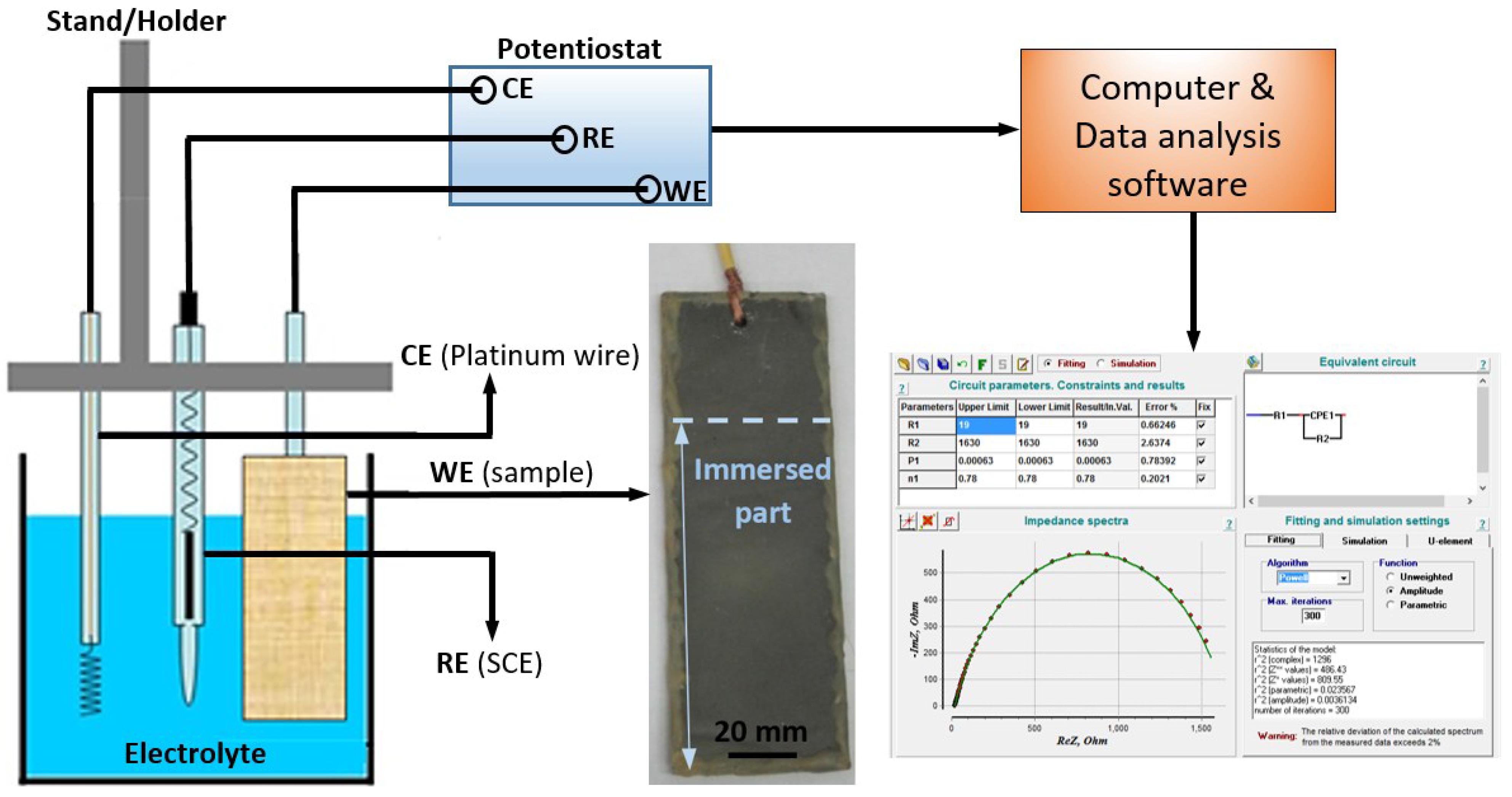 eim actuator wiring diagram rotork actuator wiring diagram