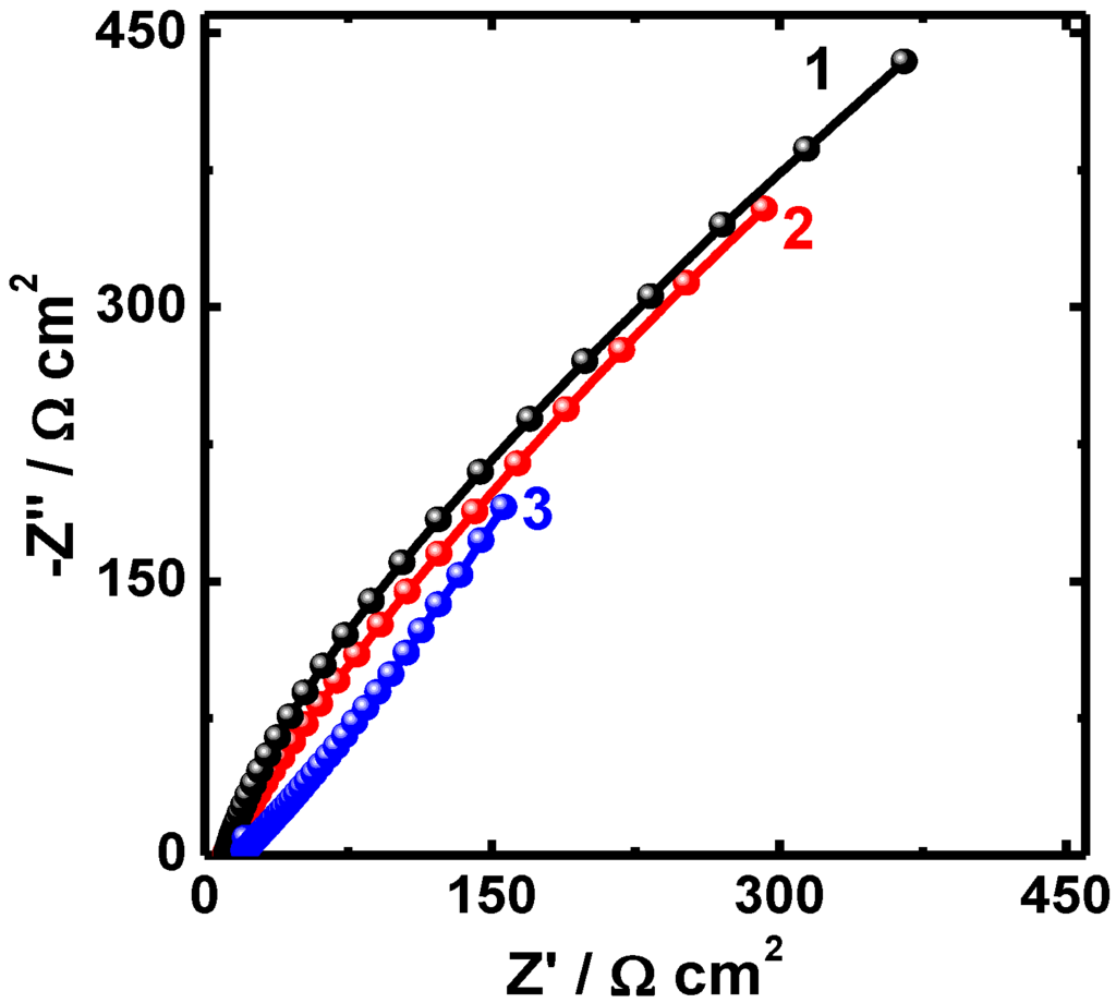 corrosion properties of al b4c composites Reinforcements, some major composite design changes are needed lamouroux et al [16] have suggested a matrix composed of a sequence of layers b4c__x/b4c/b4c__x/sic layers to improves oxidation resistance via the following: a crack deflection by these layers generally creates a narrow, complex path for entering oxygen b.