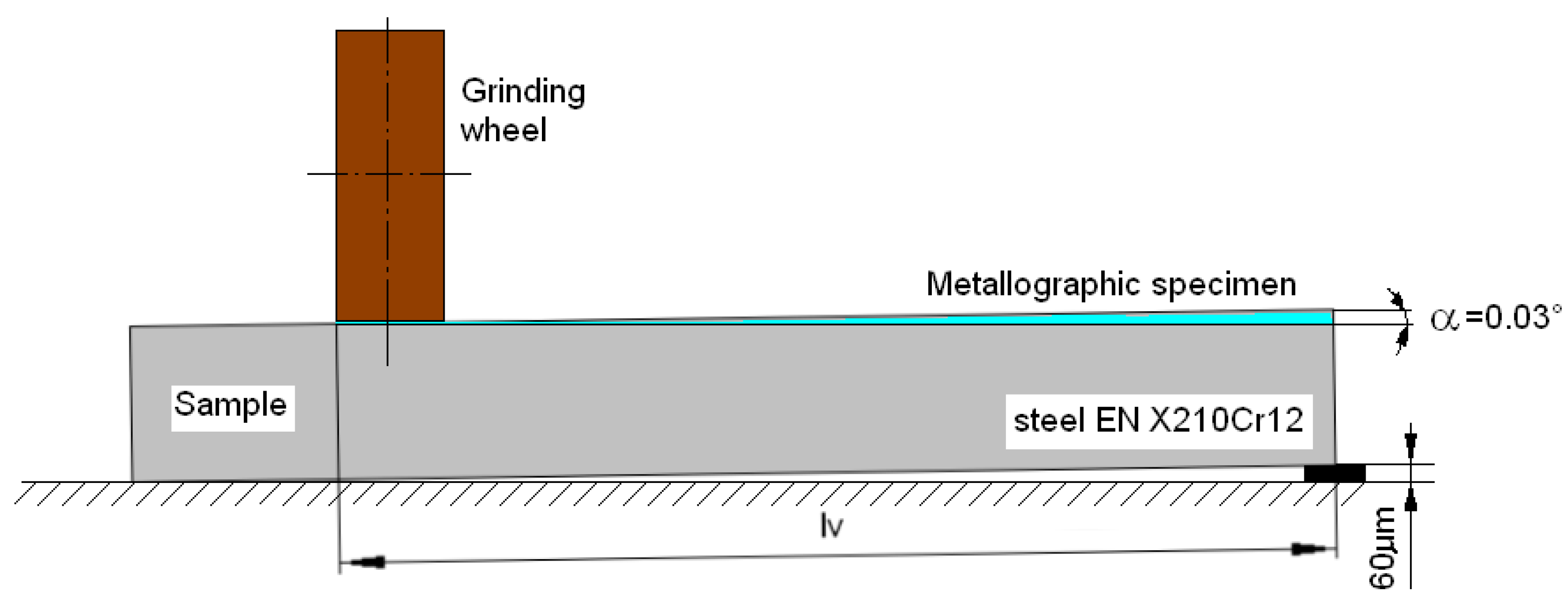Metals   Free Full-Text   Properties Evaluation of Thin ...