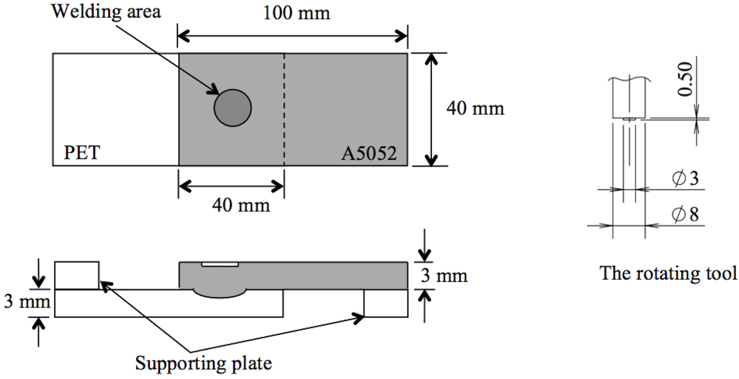 Metals Free Full Text Effect Of Surface States On Joining Spot Welding Schematic Diagram 06 00101 G001 1024 Figure 1