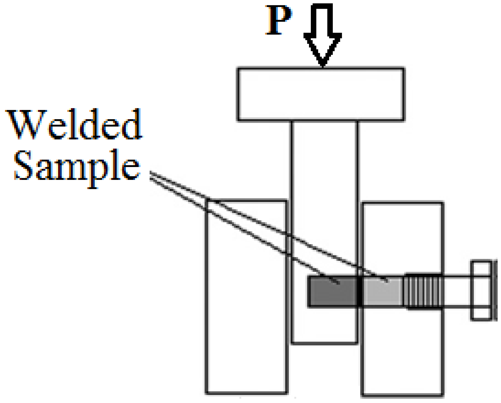 Metals Free Full Text Effect Of Welding Parameters On Forge Diagram 06 00229 G002