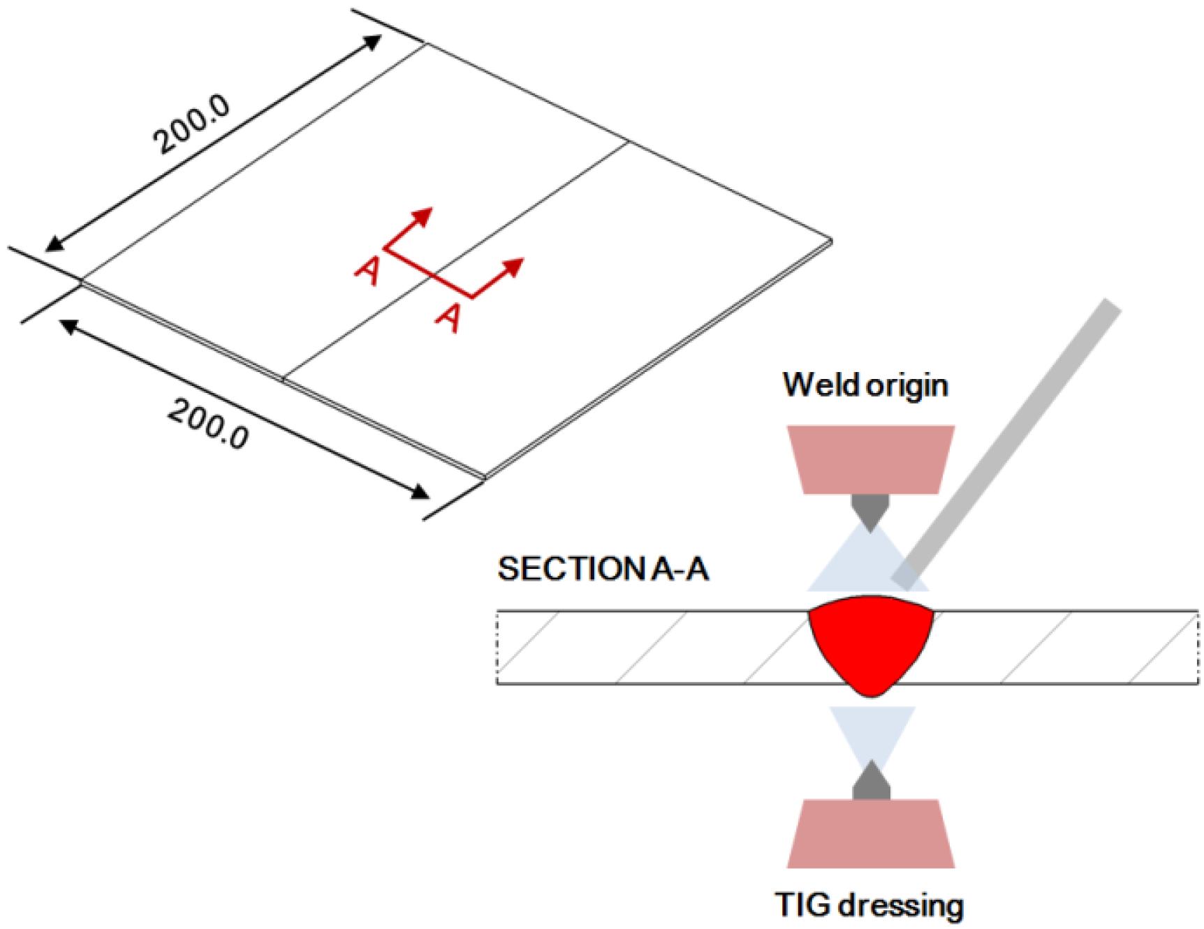moreover arc welder circuit diagram additionally aluminum tig welder rh 140 82 24 126