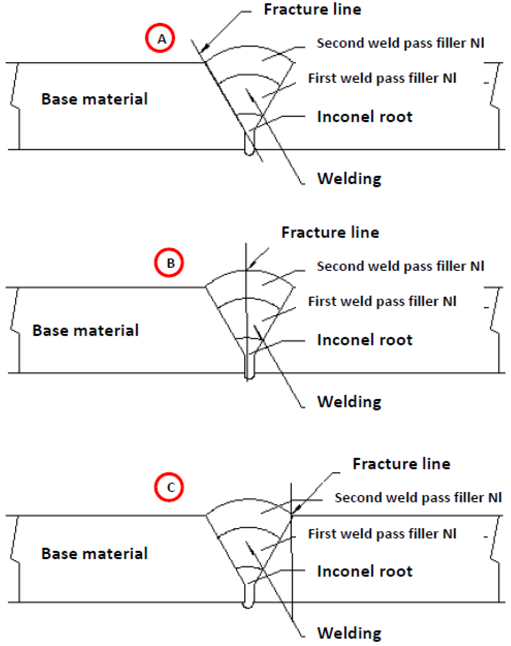weldability of cast iron Necessitating placement of a dissimilar weld connecting the si-mo ductile cast  iron manifold to the ferritic stainless steel catalyst can successful fabrication of a .