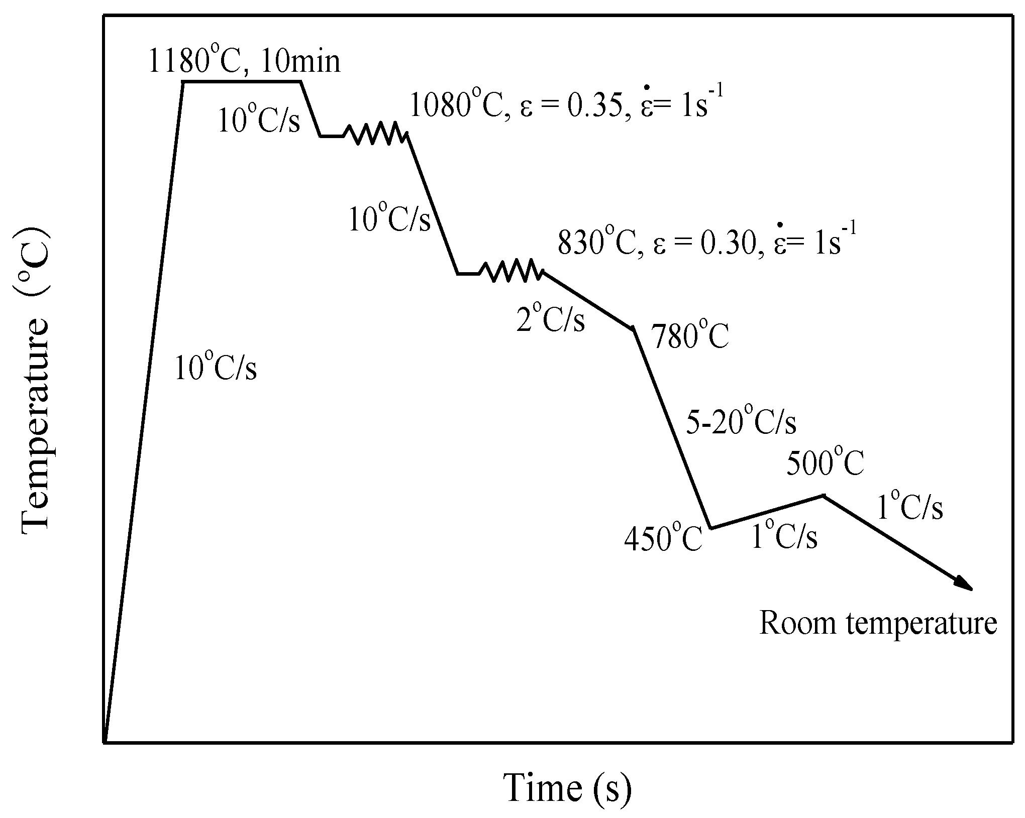 3 wire photocell wiring schematic 3 wire strain gauge schematic