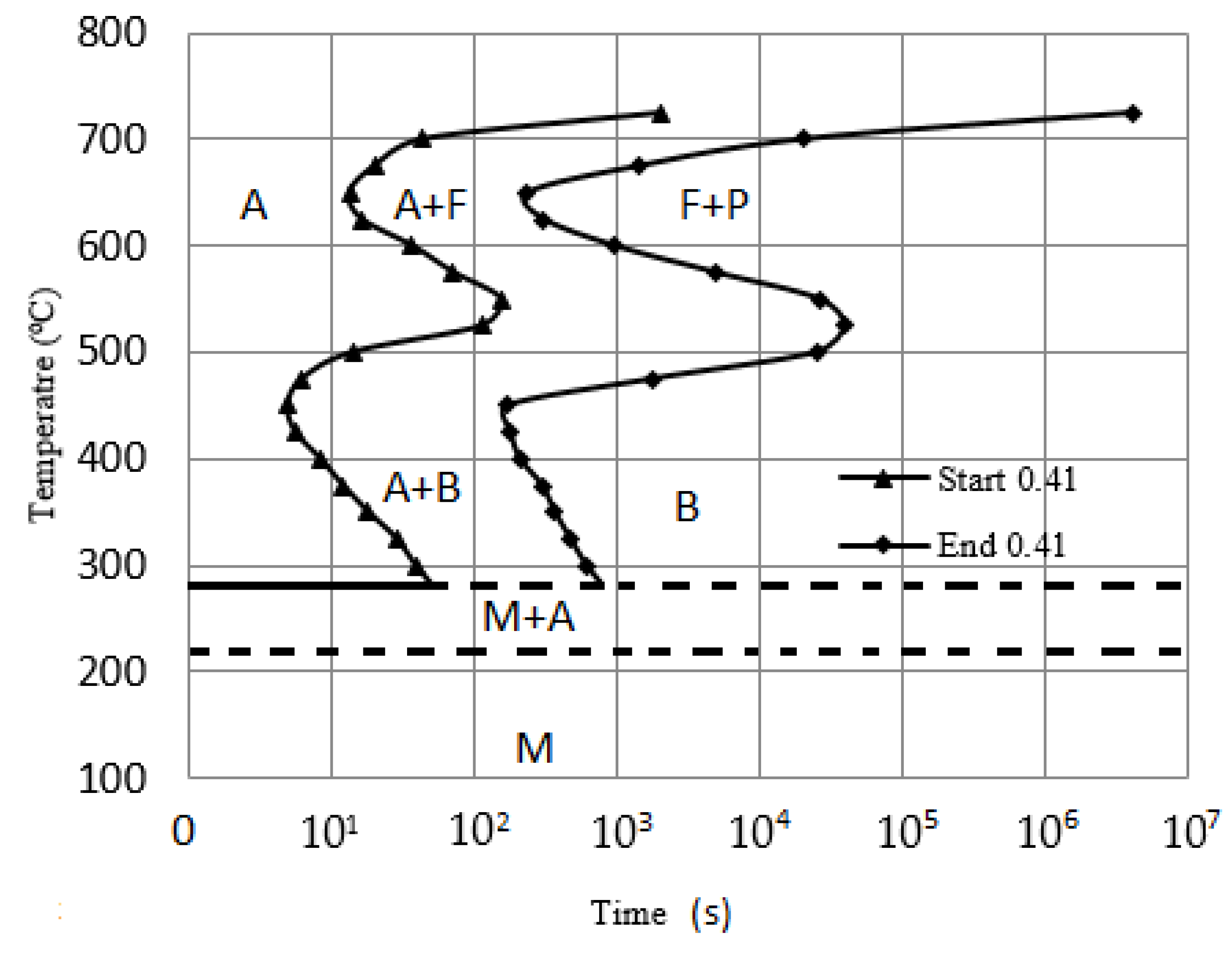 Metals free full text the 2d finite element microstructure no ccuart Choice Image