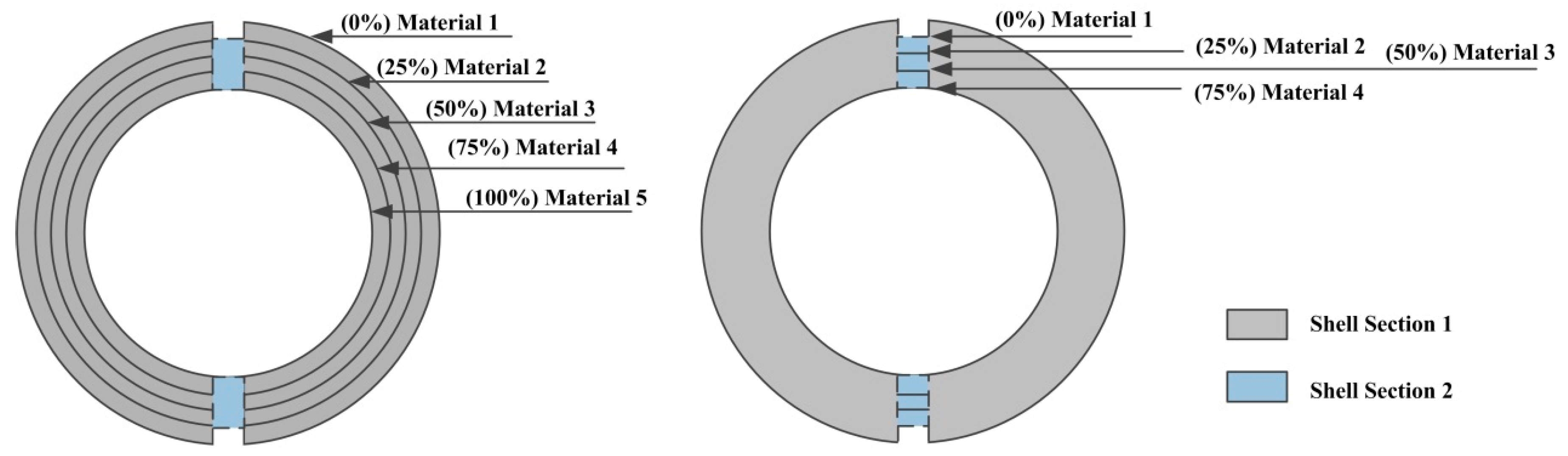 Metals | Free Full-Text | Advanced Plasticity Modeling for Ultra-Low