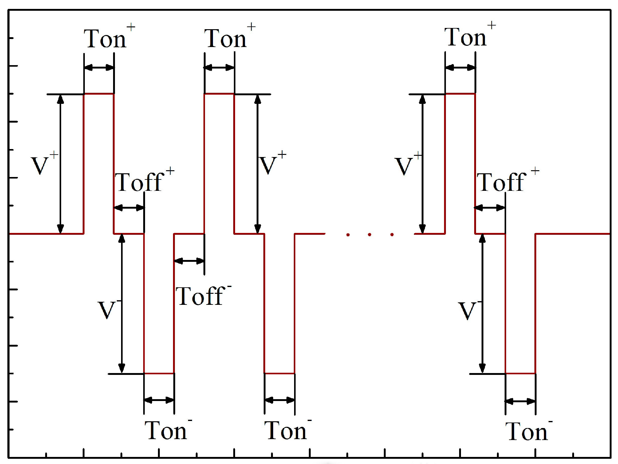 Metals | Free Full-Text | Effect of Anode Pulse-Width on the ...