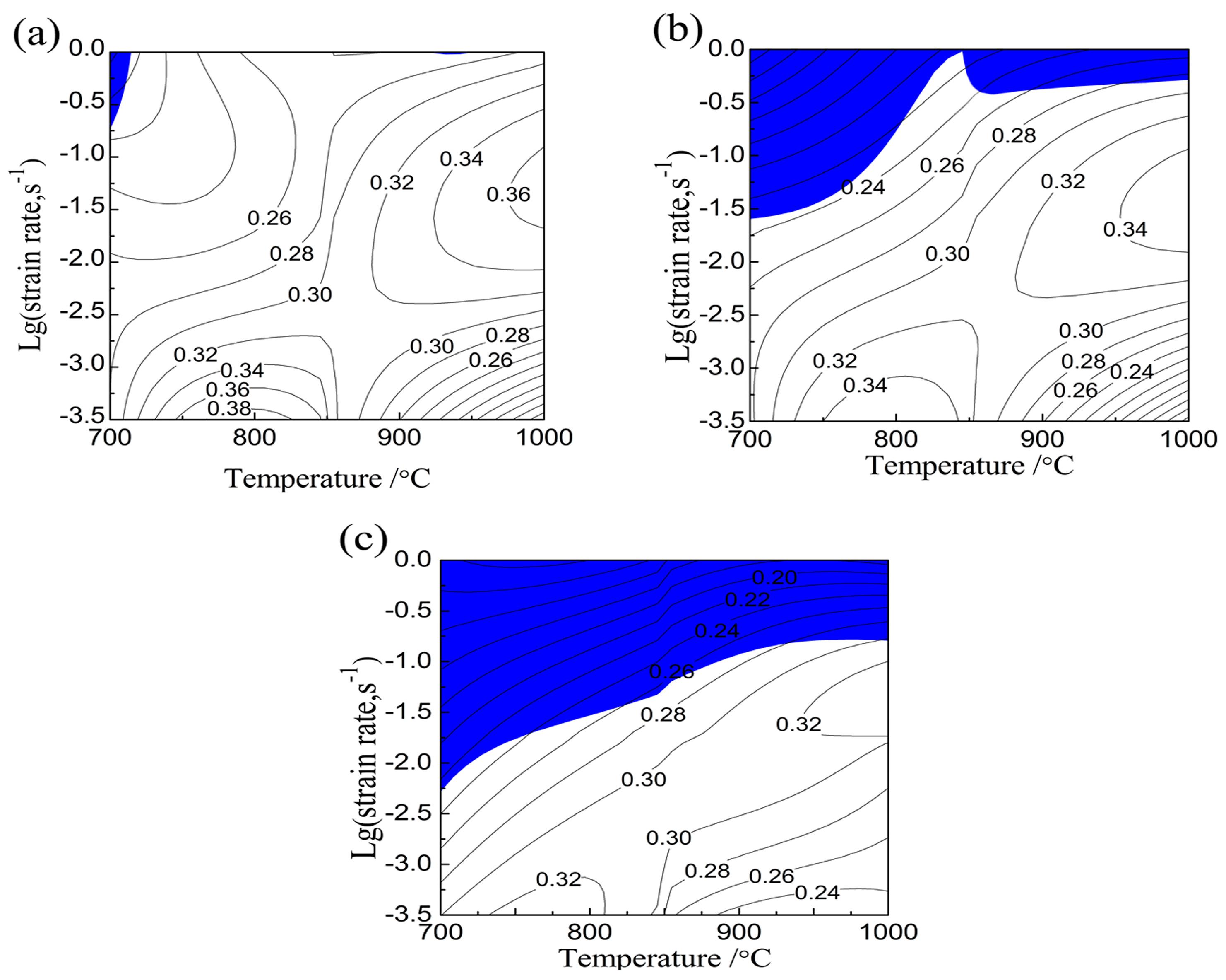 metals free full text processing map of nitinb shape memory