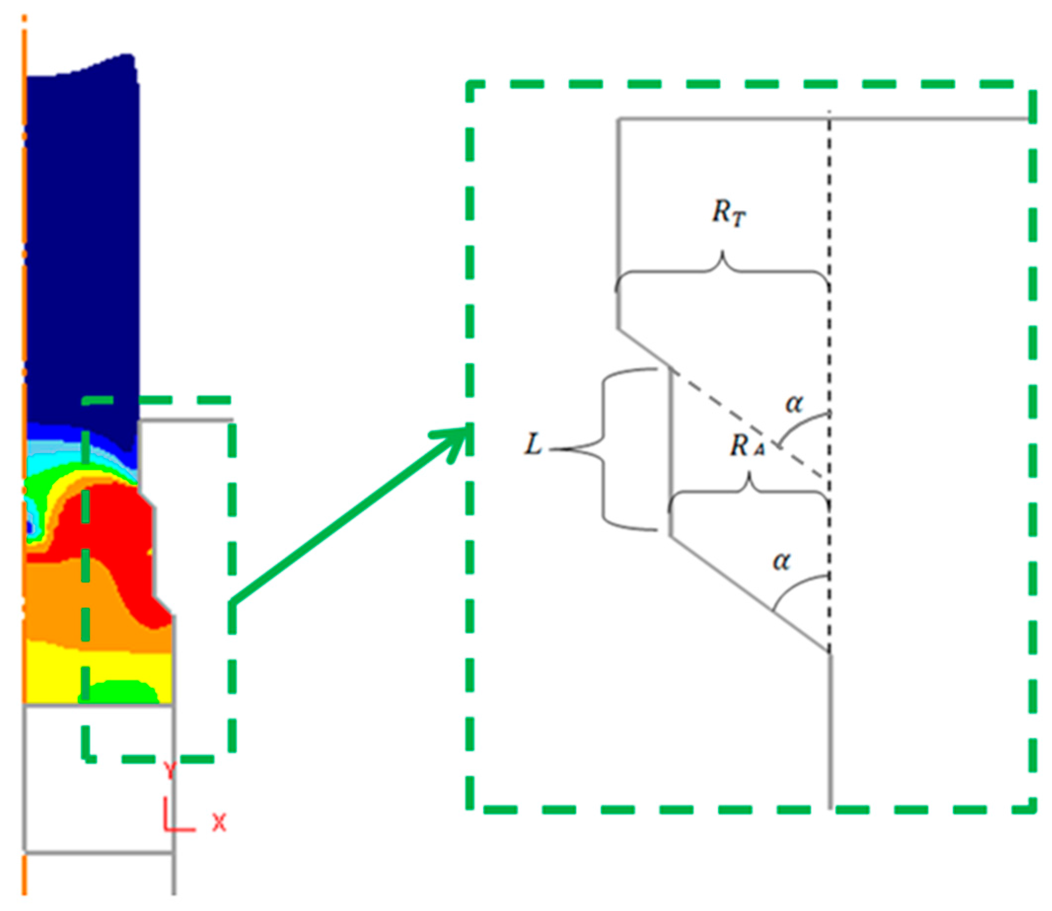 Metals | Free Full Text | Reduction Of Induced Central Damage In ...