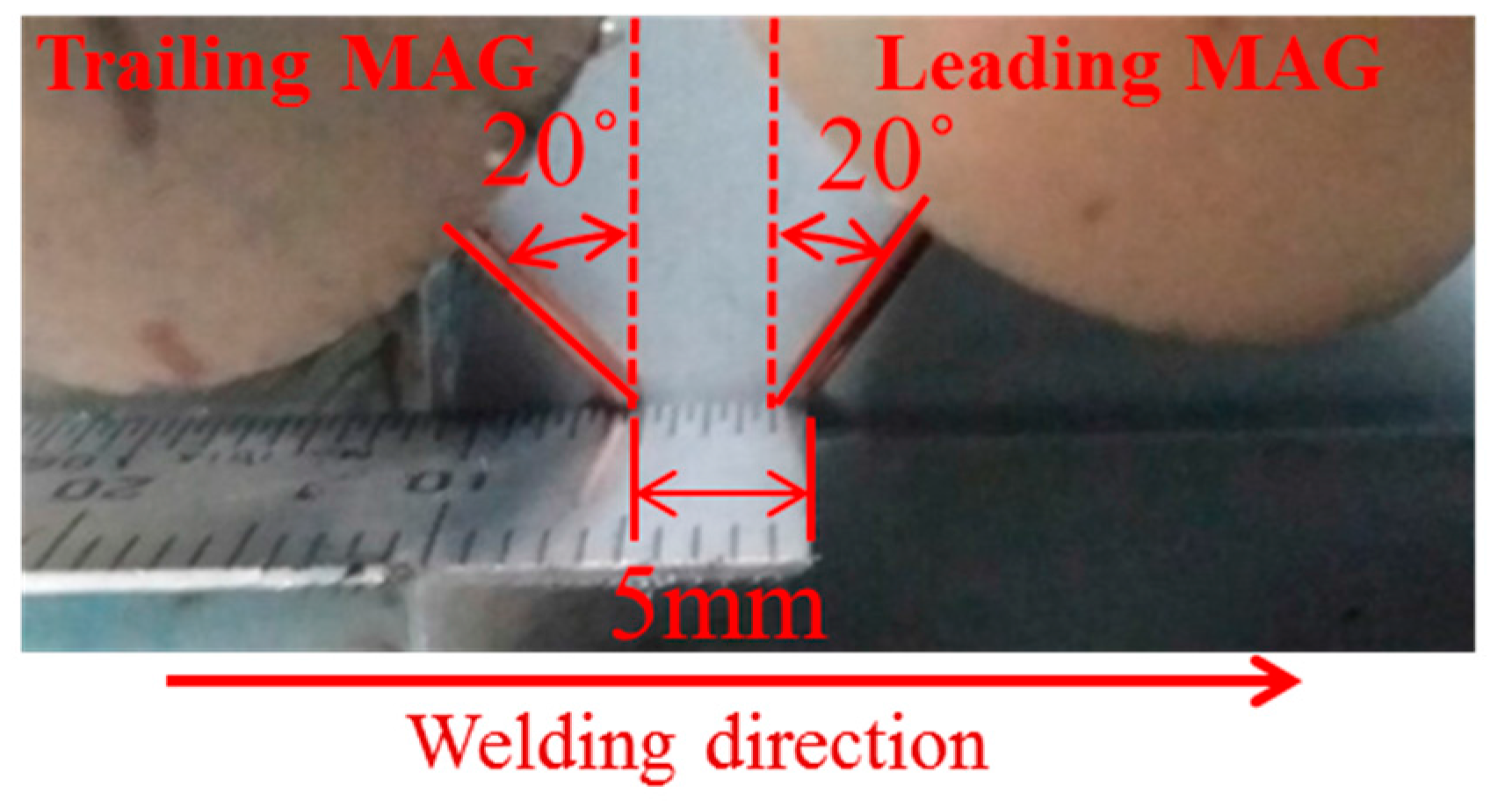 Metals Free Full Text Effect Of Weld Bead Shape On The Fatigue Mig Welding Machine Diagram Together With Fillet Root 07 00399 G002