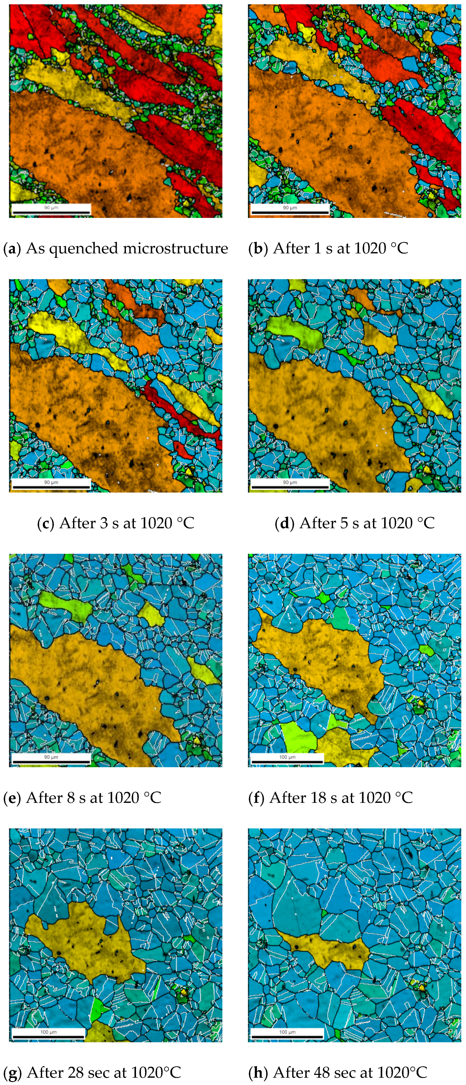 Metals   Free Full-Text   In Situ Characterization of