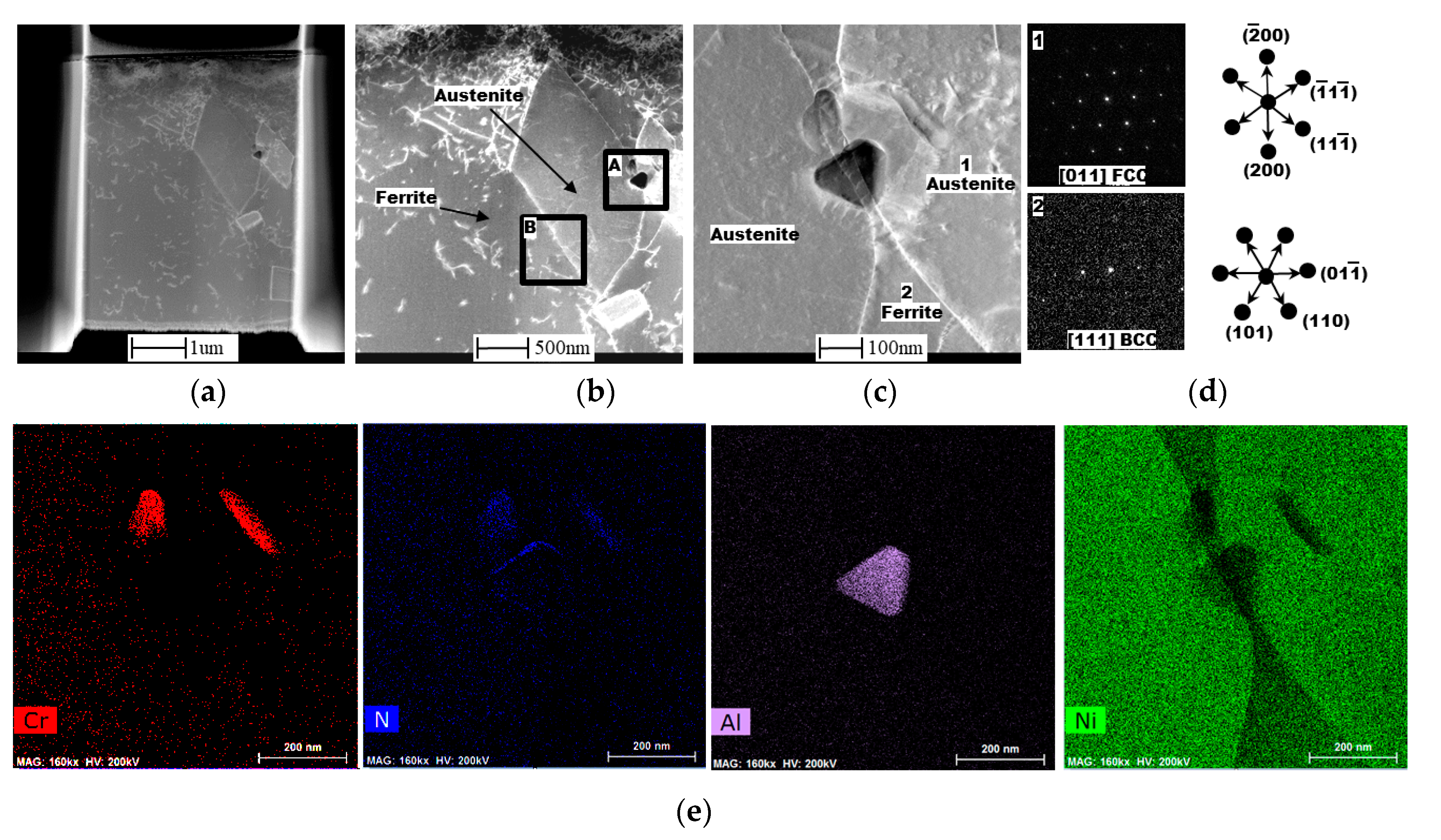 Metals   Free Full-Text   Effect of Dynamic Reheating Induced by ...