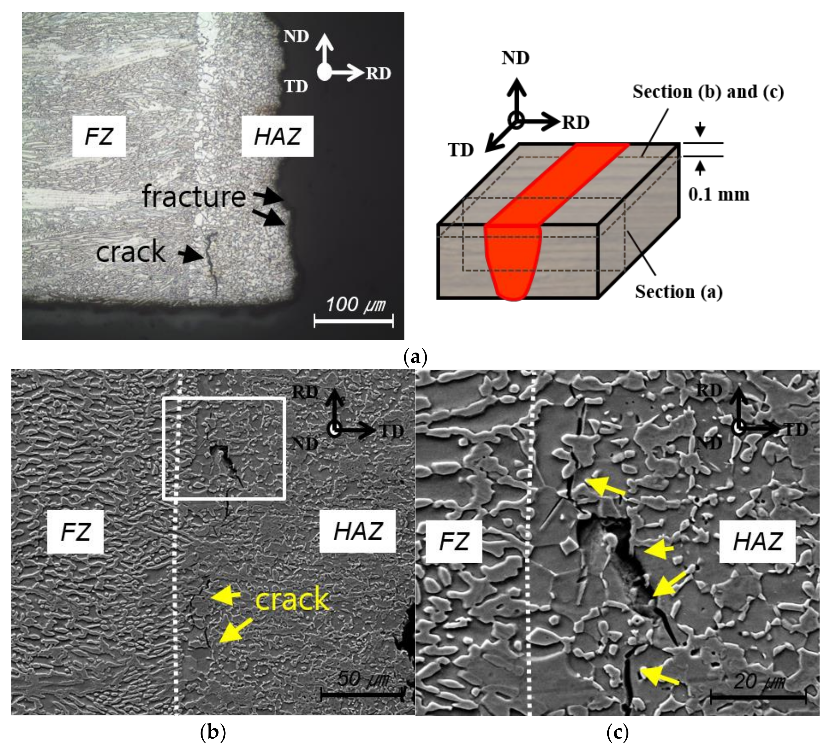 Mechanical properties of laser welded semi-solid metal cast A356 alloy