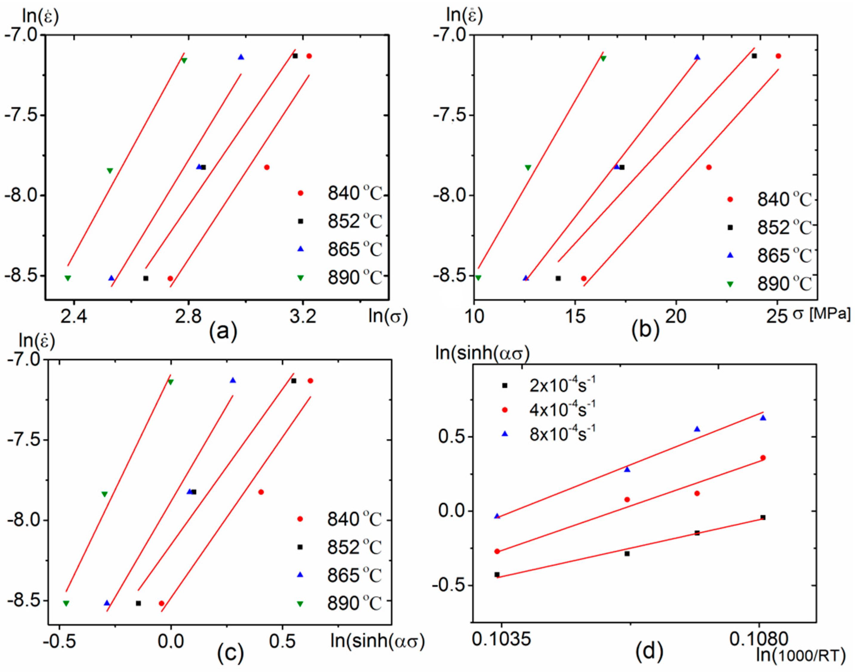 superplastic forming of aluminium alloys pdf