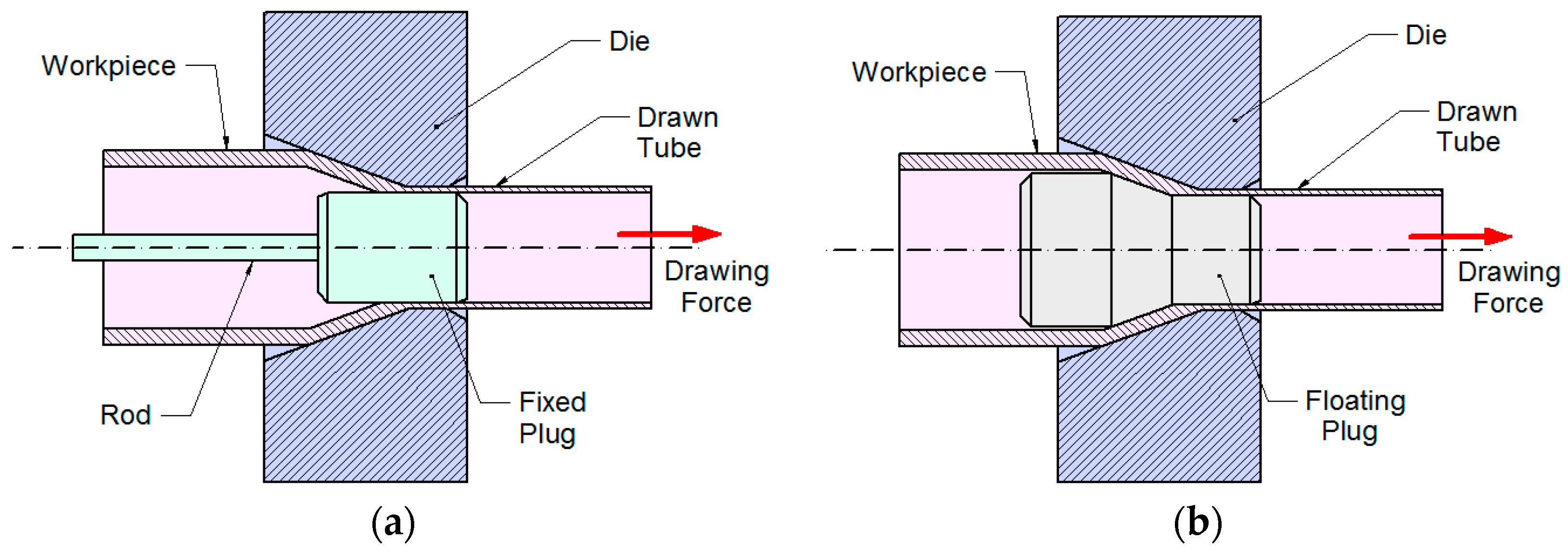 Metals Free Full Text Guidelines For Selecting Plugs Used In Drawing Force Diagram No