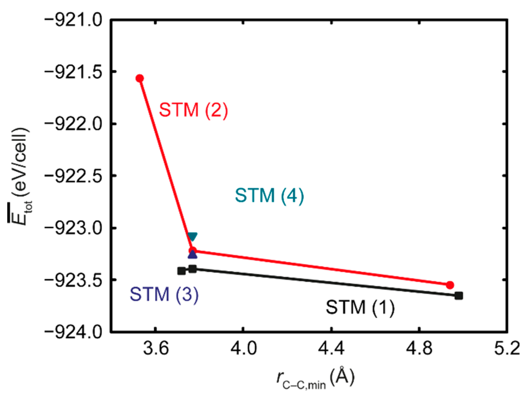 Metals free full text on the mnc short range ordering in a no baditri Image collections