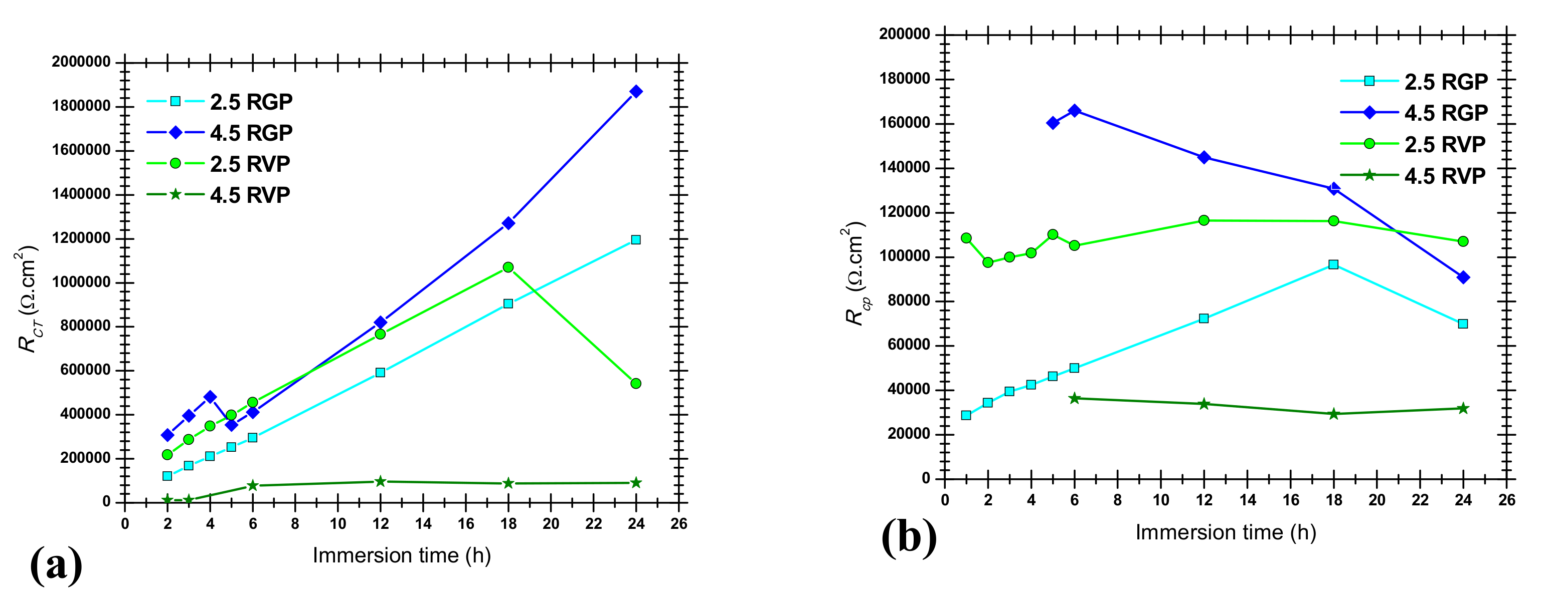 corrosion engineering pdf free download