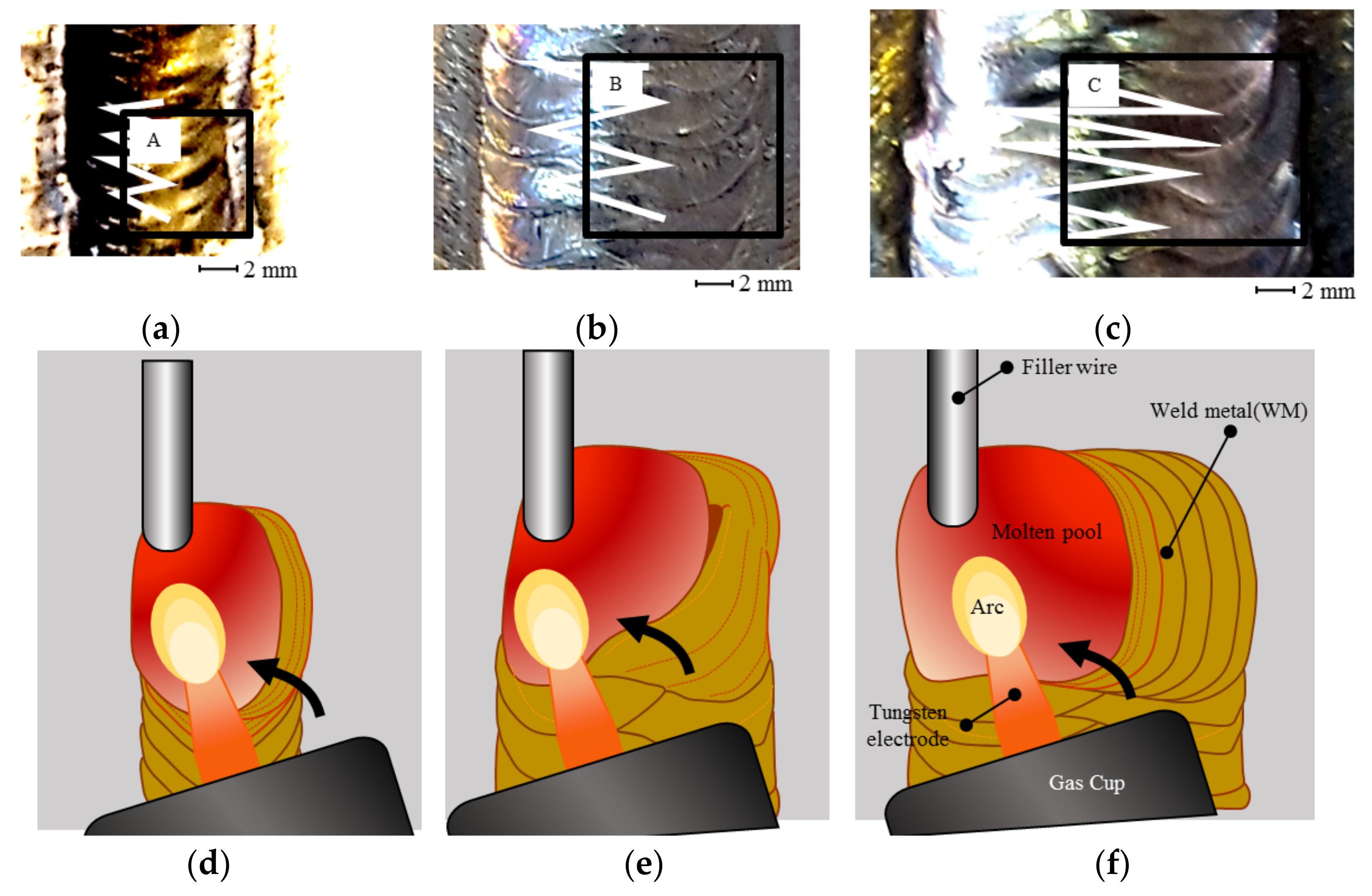 Metals   Free Full-Text   Effect of Dynamic Reheating Controlled by ...