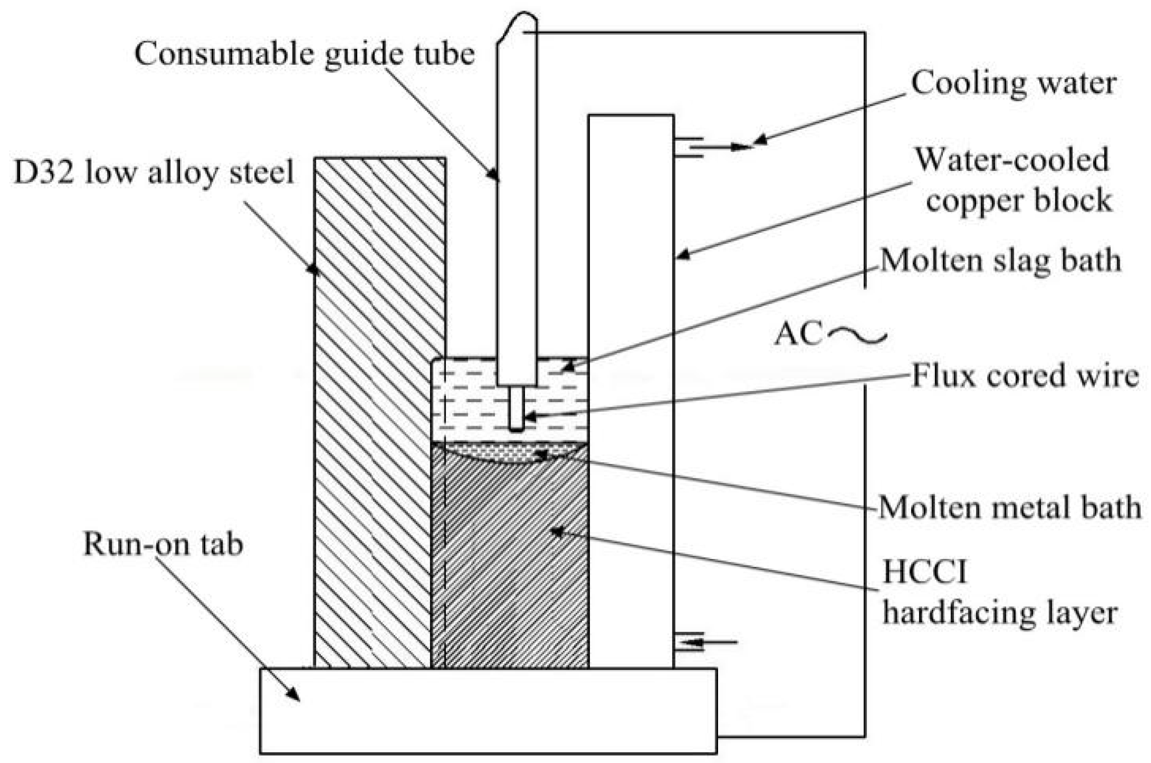 Metals   Free Full-Text   Effects of Vanadium on Microstructure and ...