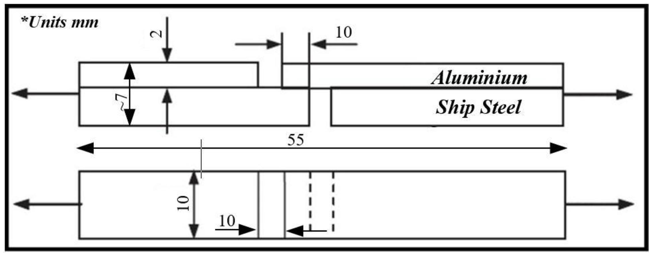 Metals Free Full Text Microstructural Mechanical And Corrosion Explosive Welding Diagram No