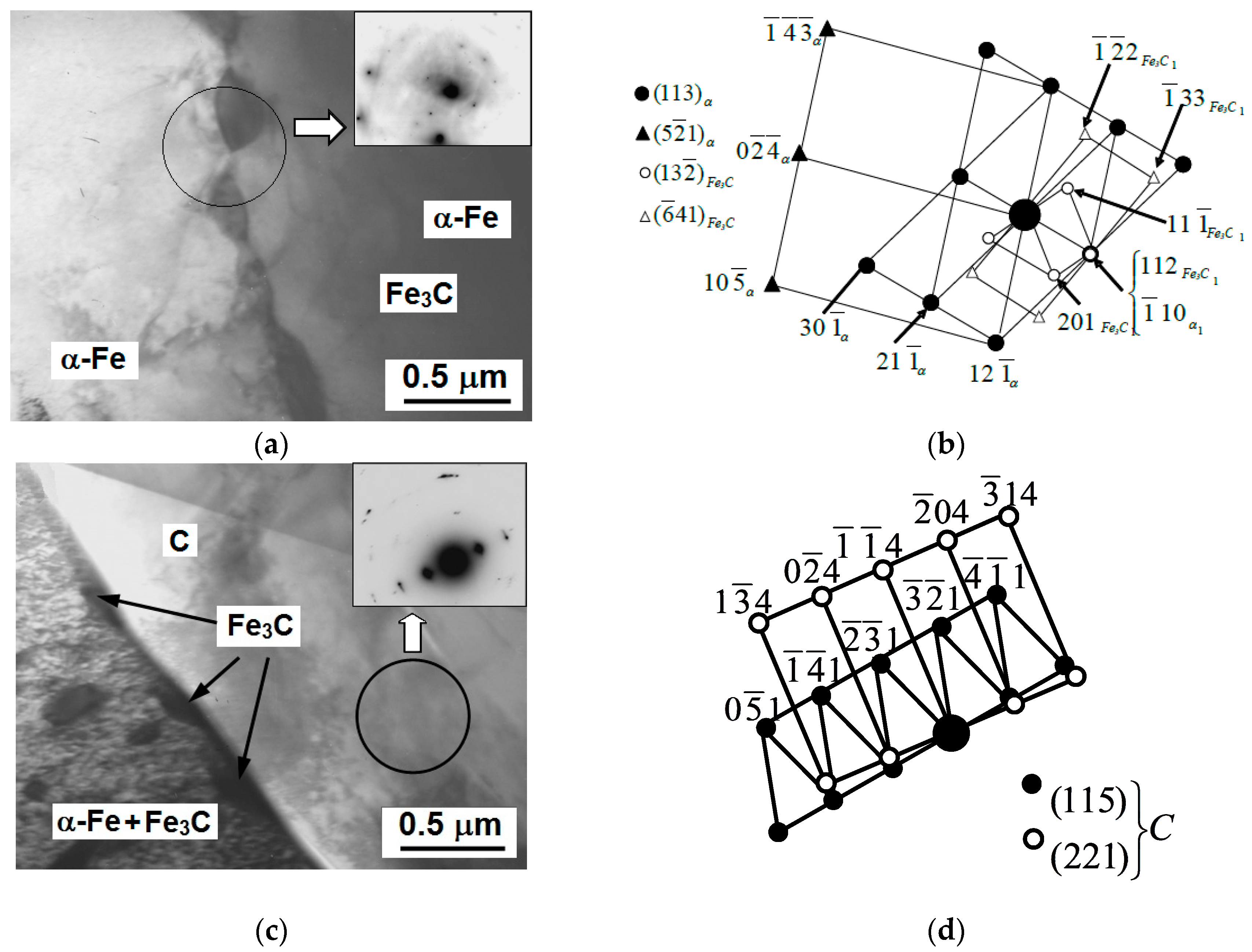 Metals | Free Full-Text | Influence of Ultrafine Particles