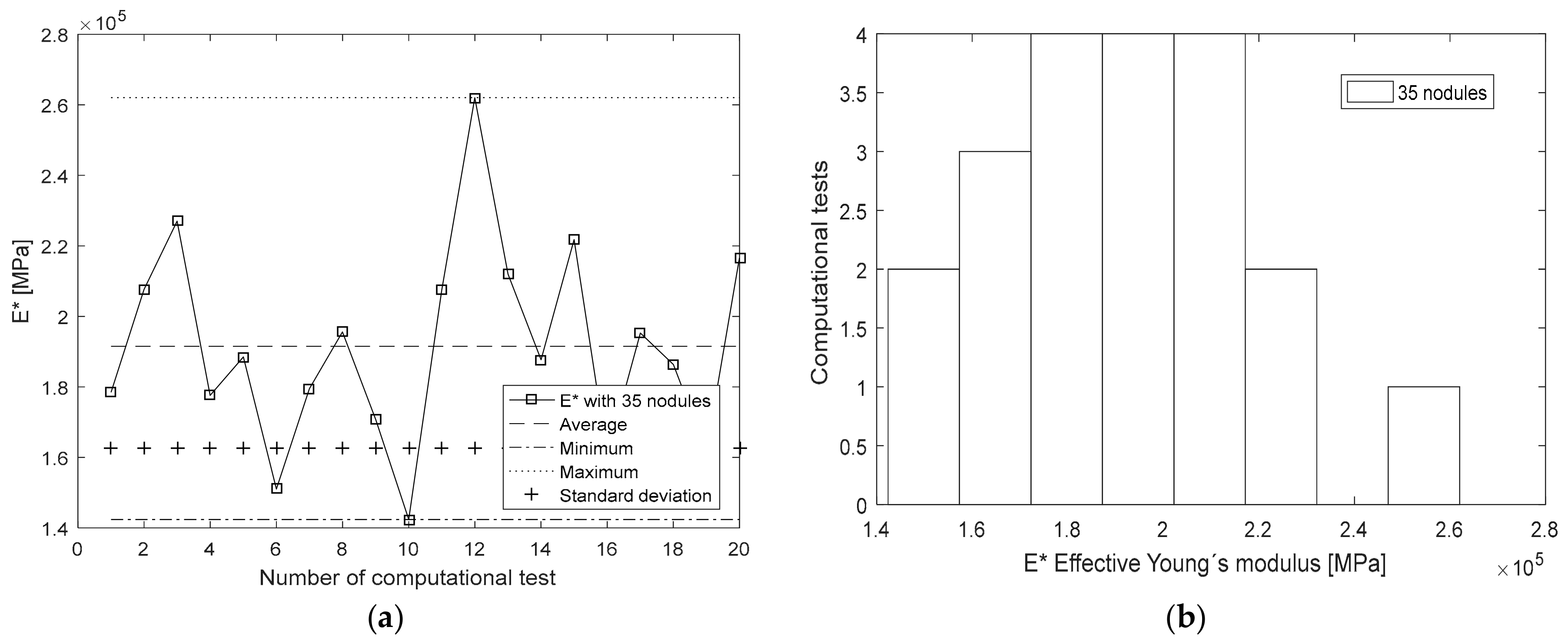 Metals | Free Full-Text | Determination of the Effective Elastic