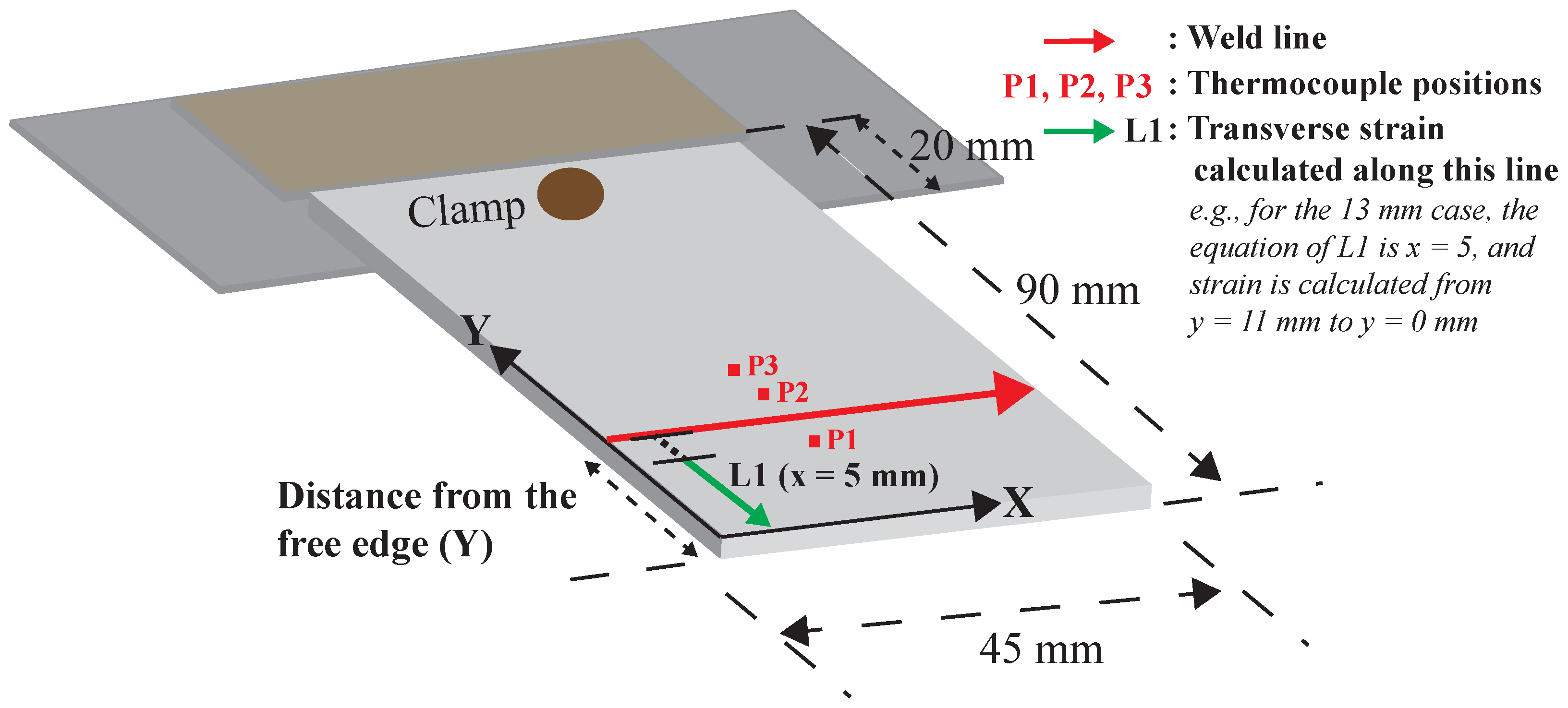 Metals Free Full Text Study Of Solidification Cracking Laser Welding Diagram No