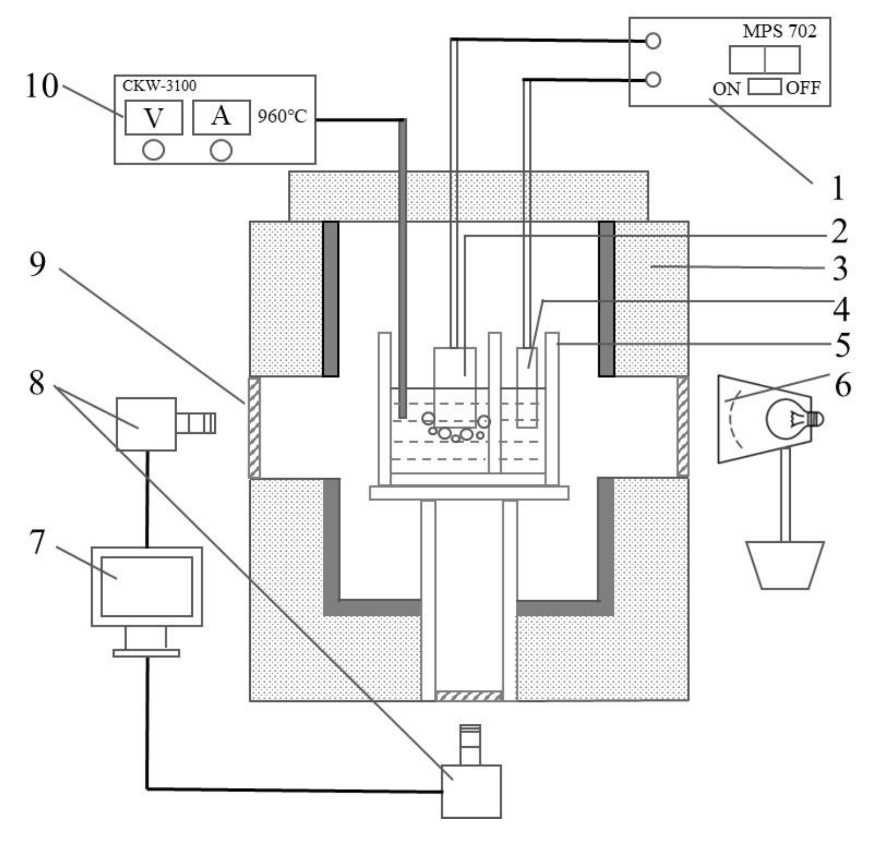 Aluminum Furnace Schematic Schematics Diagram Metals Free Full Text Anodic Bubble Behavior In A Laboratory Wiring Older