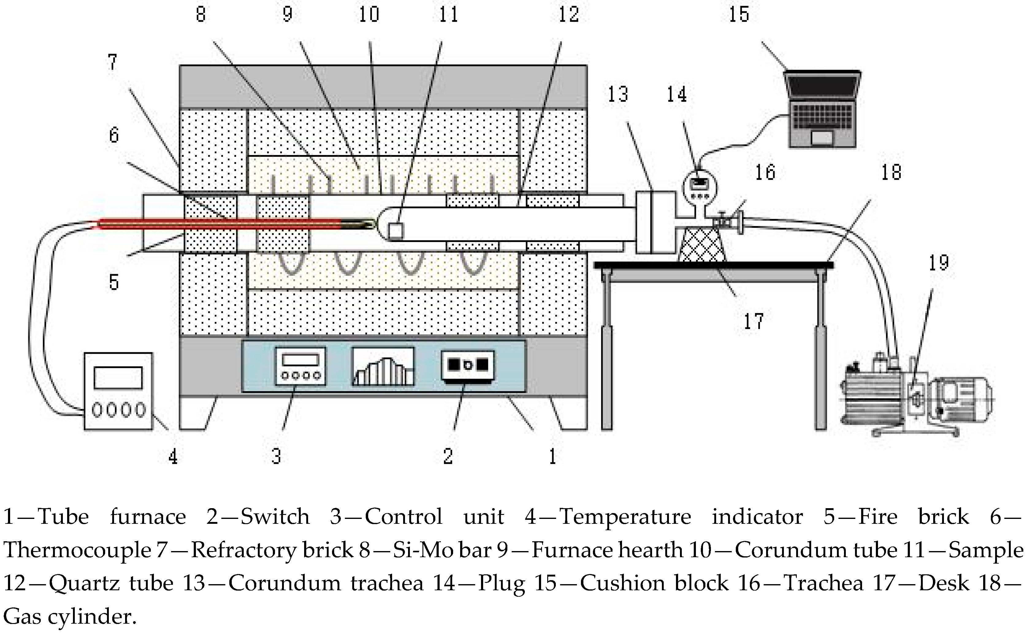 metals free full text research on reaction mechanism of vacuum Vacuum Parts Diagram