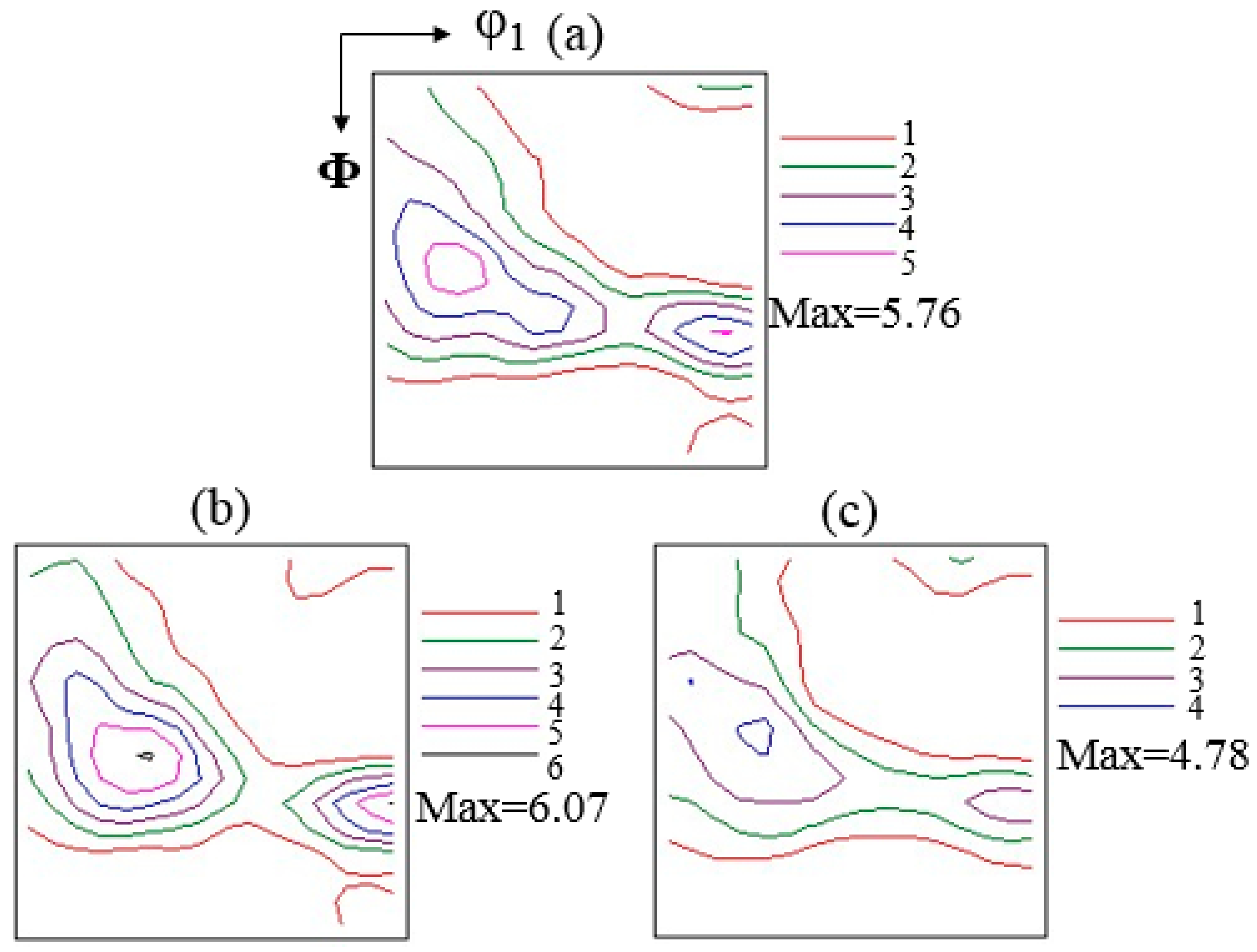 Metals | Free Full-Text | Effect of Normalizing Annealing