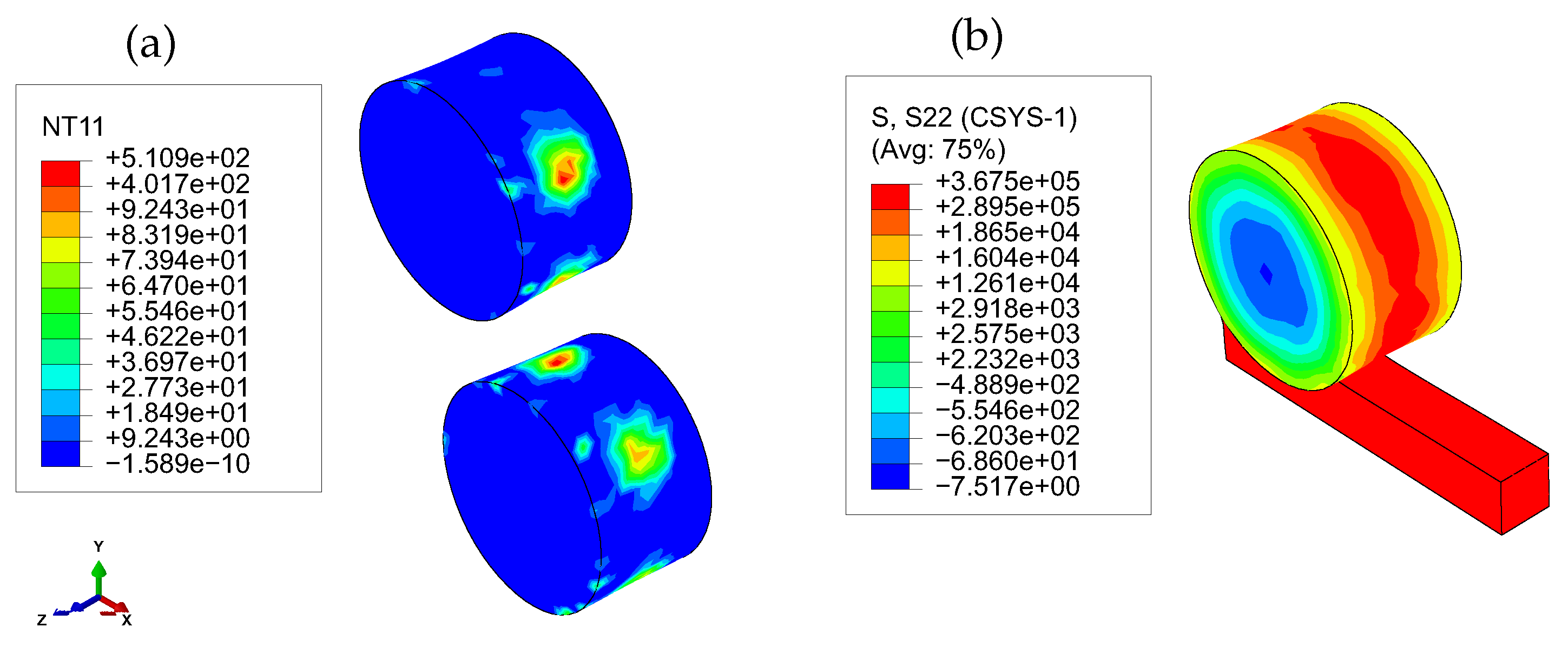 Metals Free Full Text Modeling Thermomechanical Stress With H13