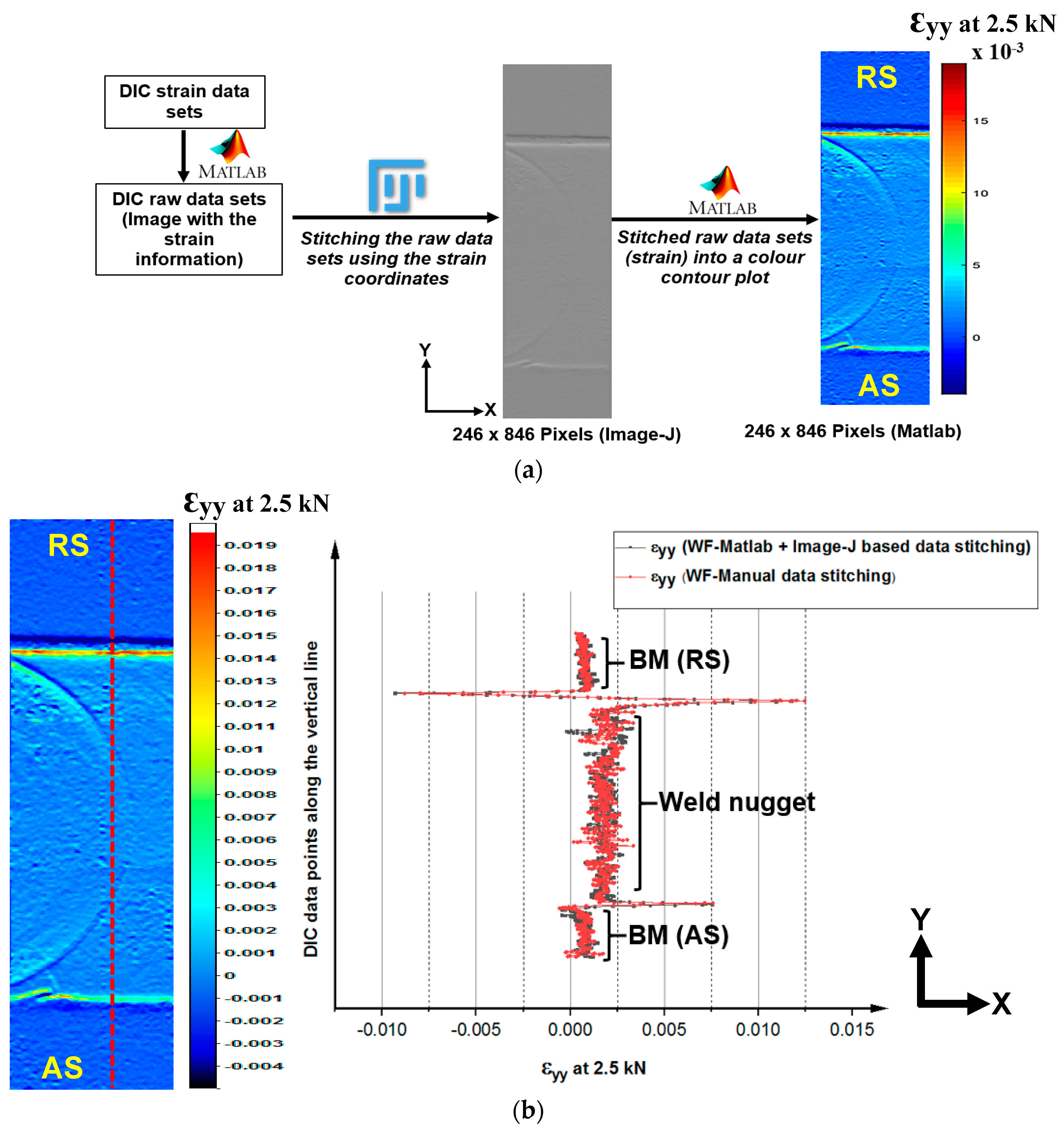 Metals | Free Full-Text | Development of High-Fidelity Imaging