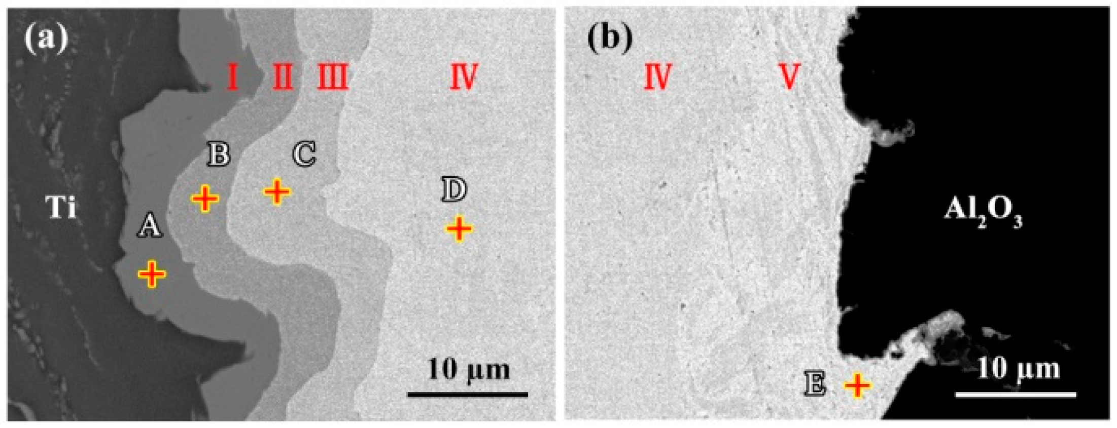 Metals | Free Full-Text | Microstructure Evolution and