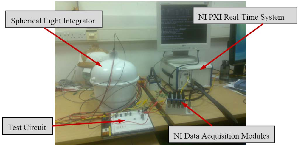 Pxi Data Acquisition System : Micromachines free full text prognostics and health