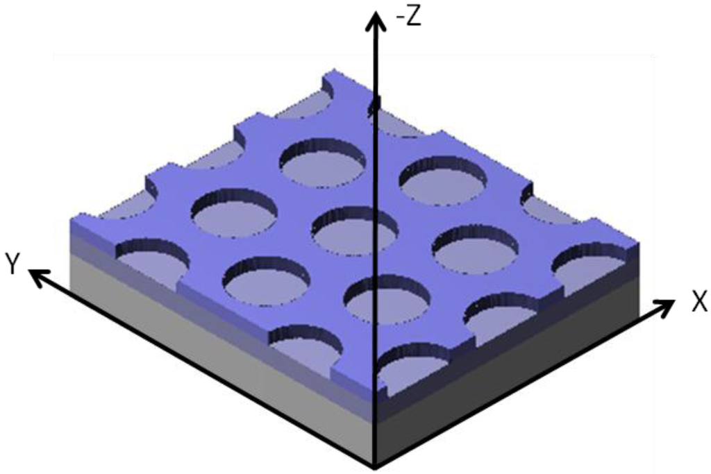 Micromachines | Special Issue : Nano-photonic Devices