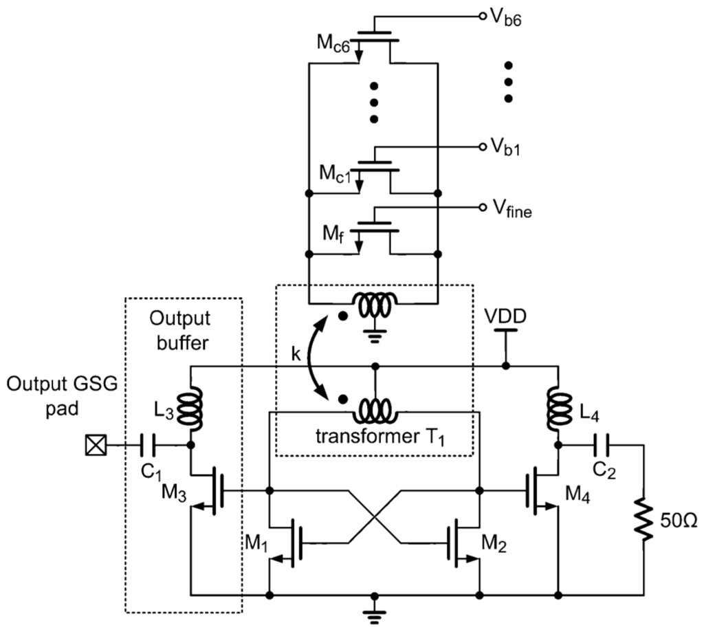 Micromachines Free Full Text Advances In Silicon Based Mw Transmitter Circuit 05 01373 G015 1024