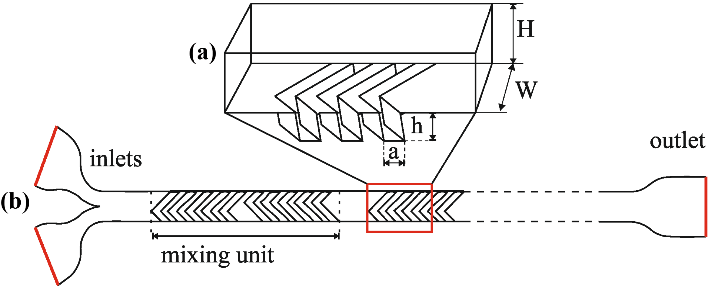 blank fishbone diagram template word