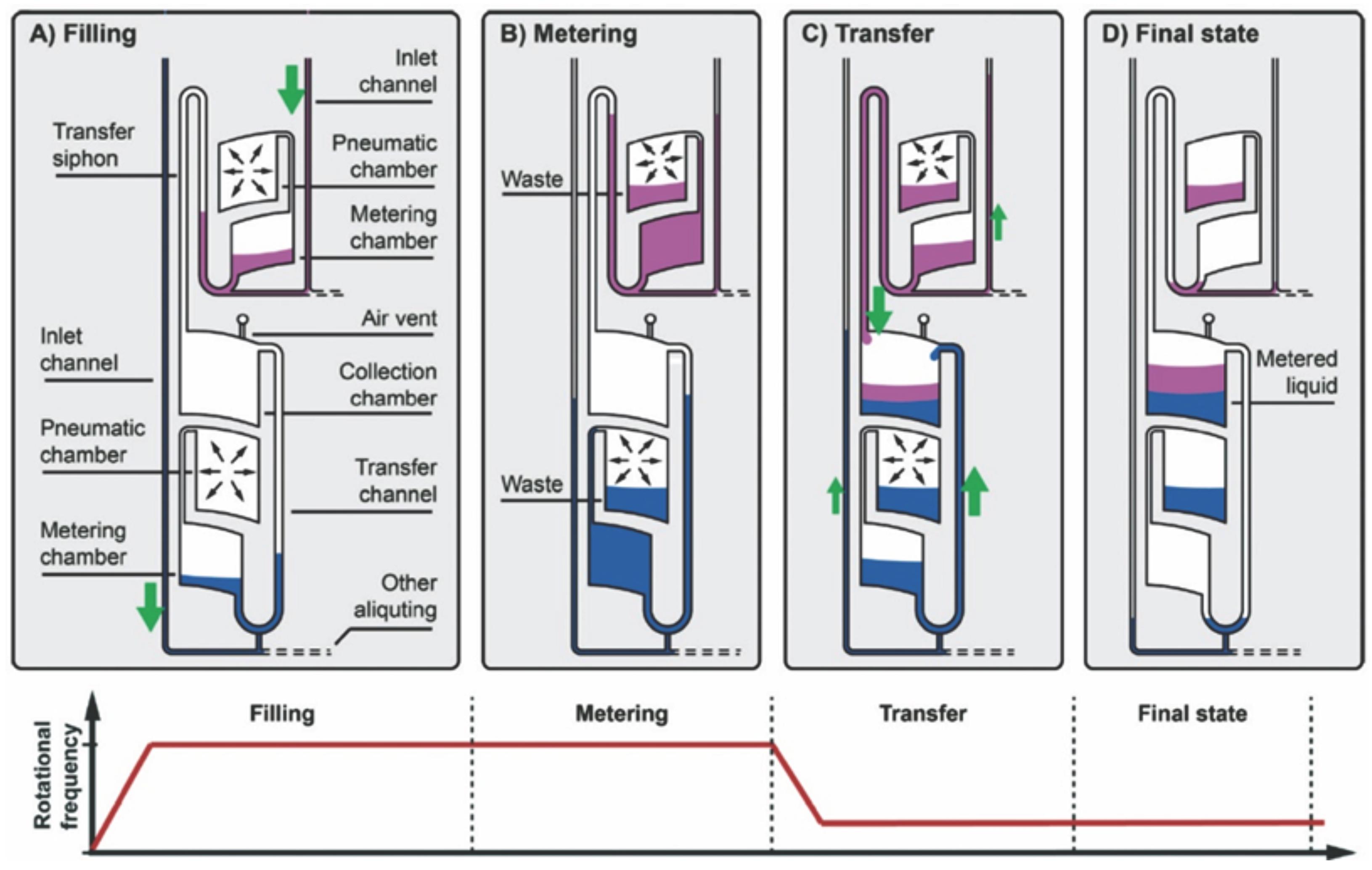 Centrifugal Spark Arrestor : Centrifuge cleaning system working principle septic tank