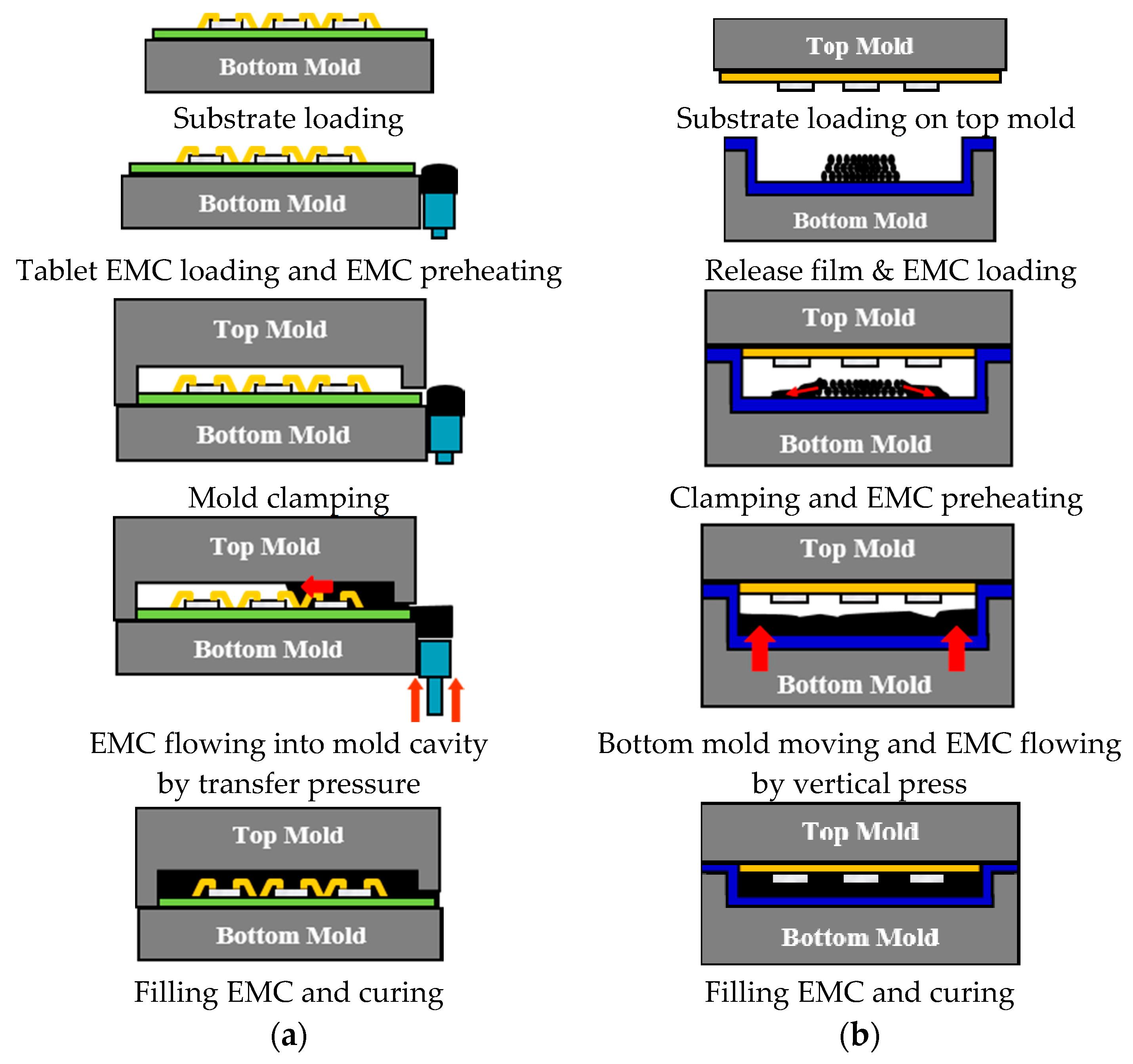 download Lithium Niobate: Defects, Photorefraction