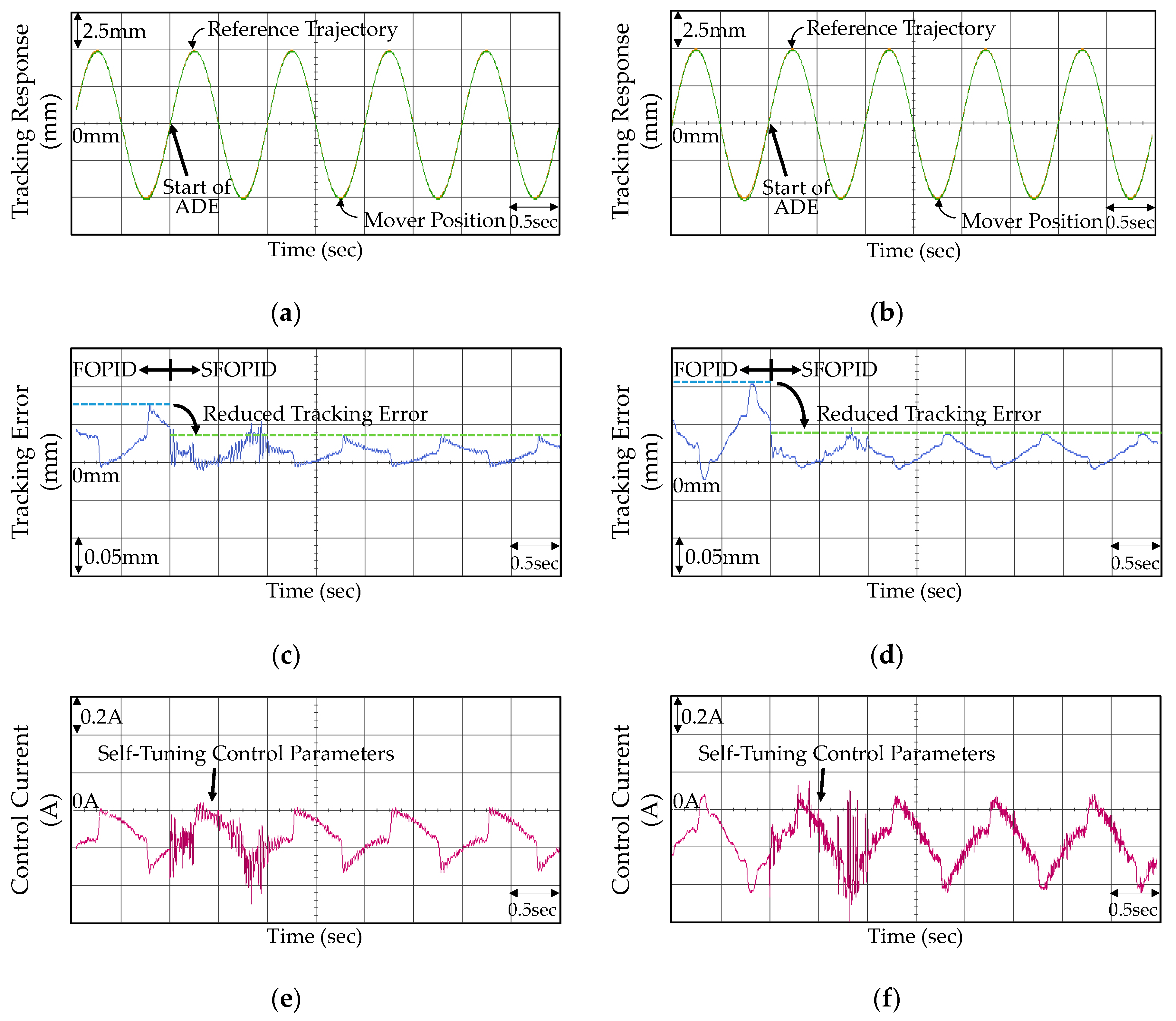 Binary options magnet results of the voice bucaspor vs aydinspor betting tips